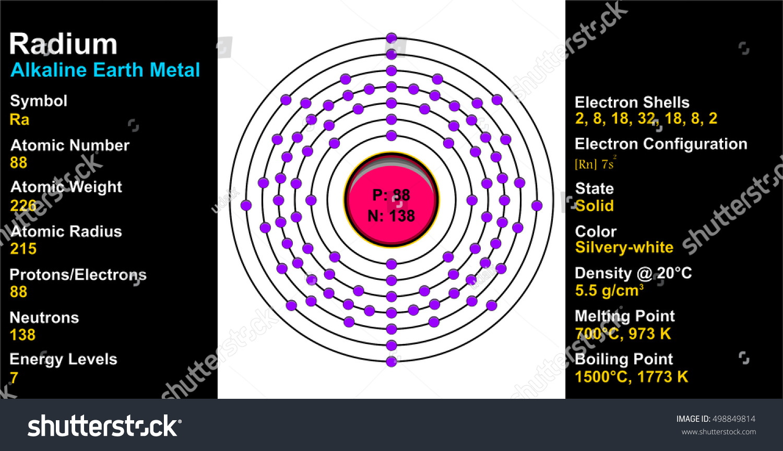 Vector radium atom stock vector 498849814 shutterstock vector radium atom pooptronica