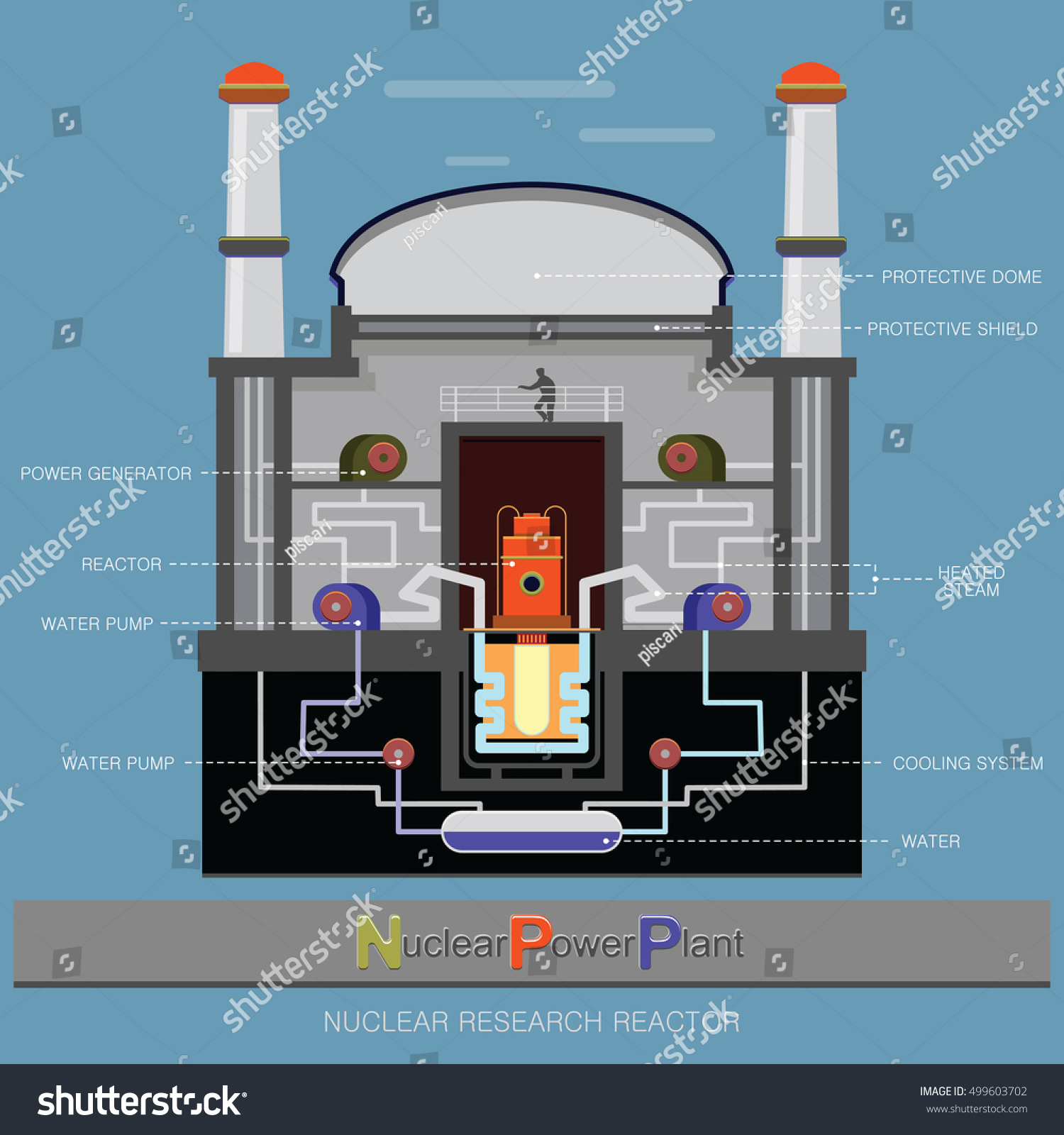 Nuclear Power Plant Infographic Industrial Electric Stock Vector With Diagram Generation Concept