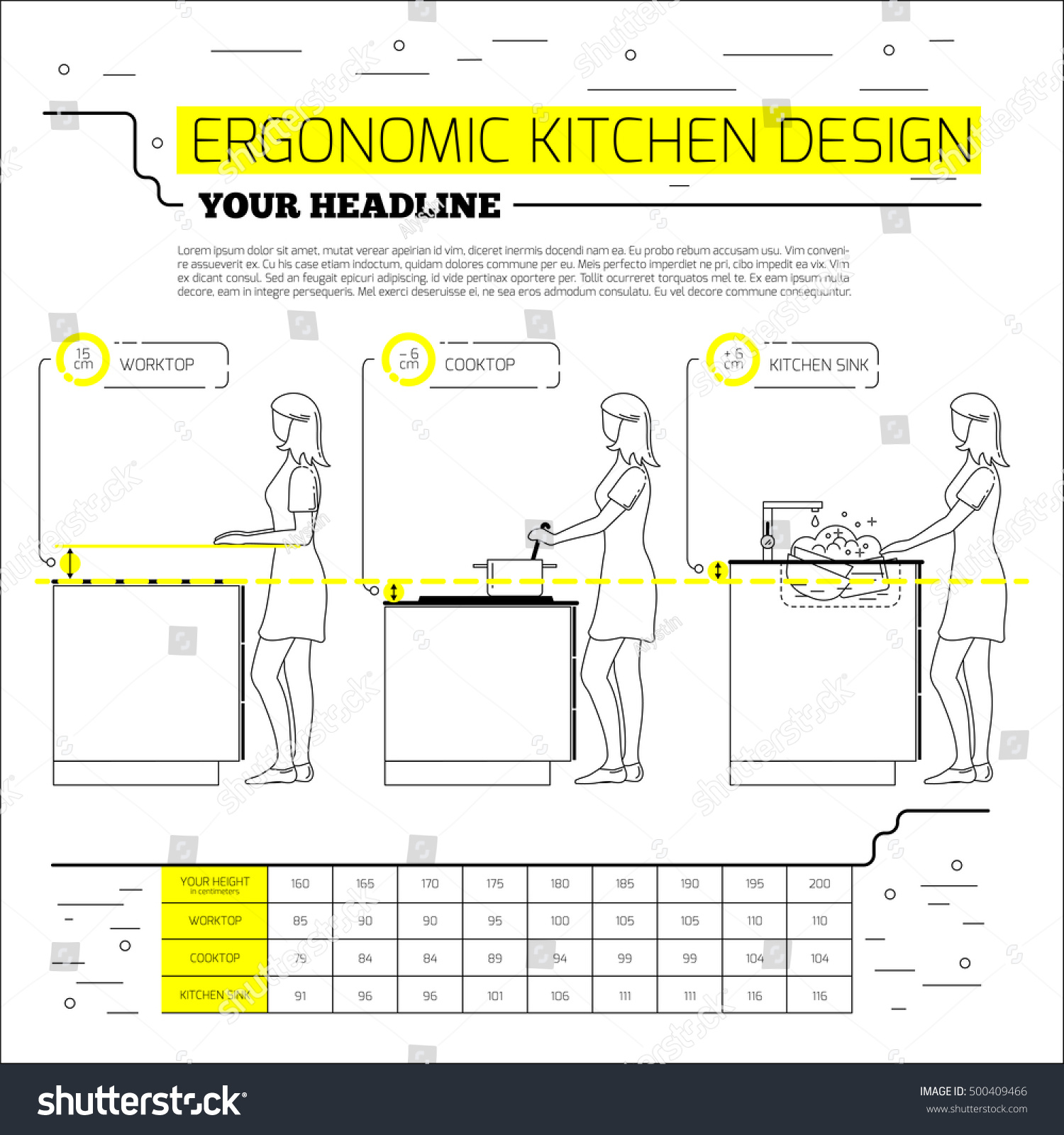 Ergonomics Kitchen Design Vector Illustration Line Stock