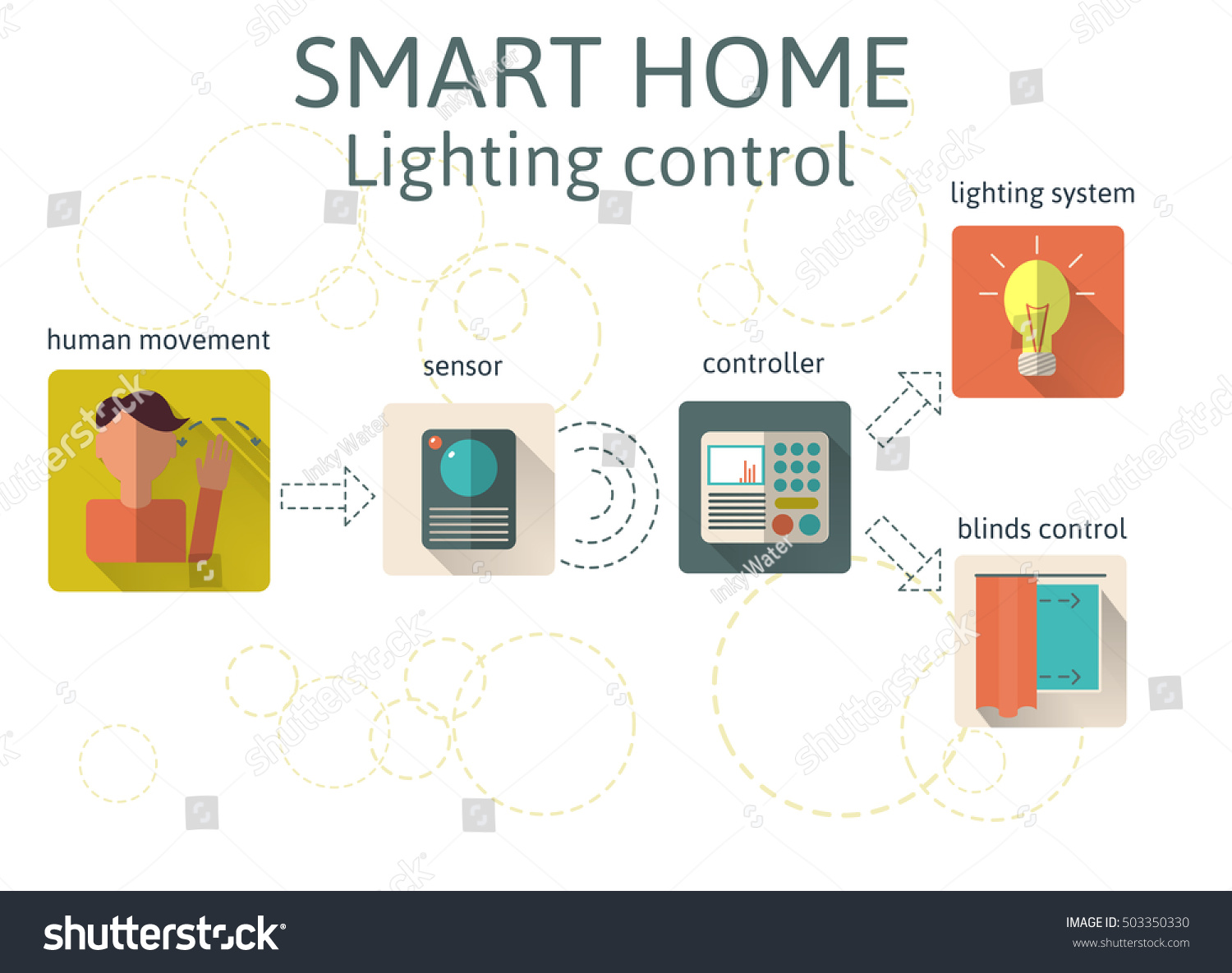 Exelent Smart Home Light Control Pictures - Home Decorating ...