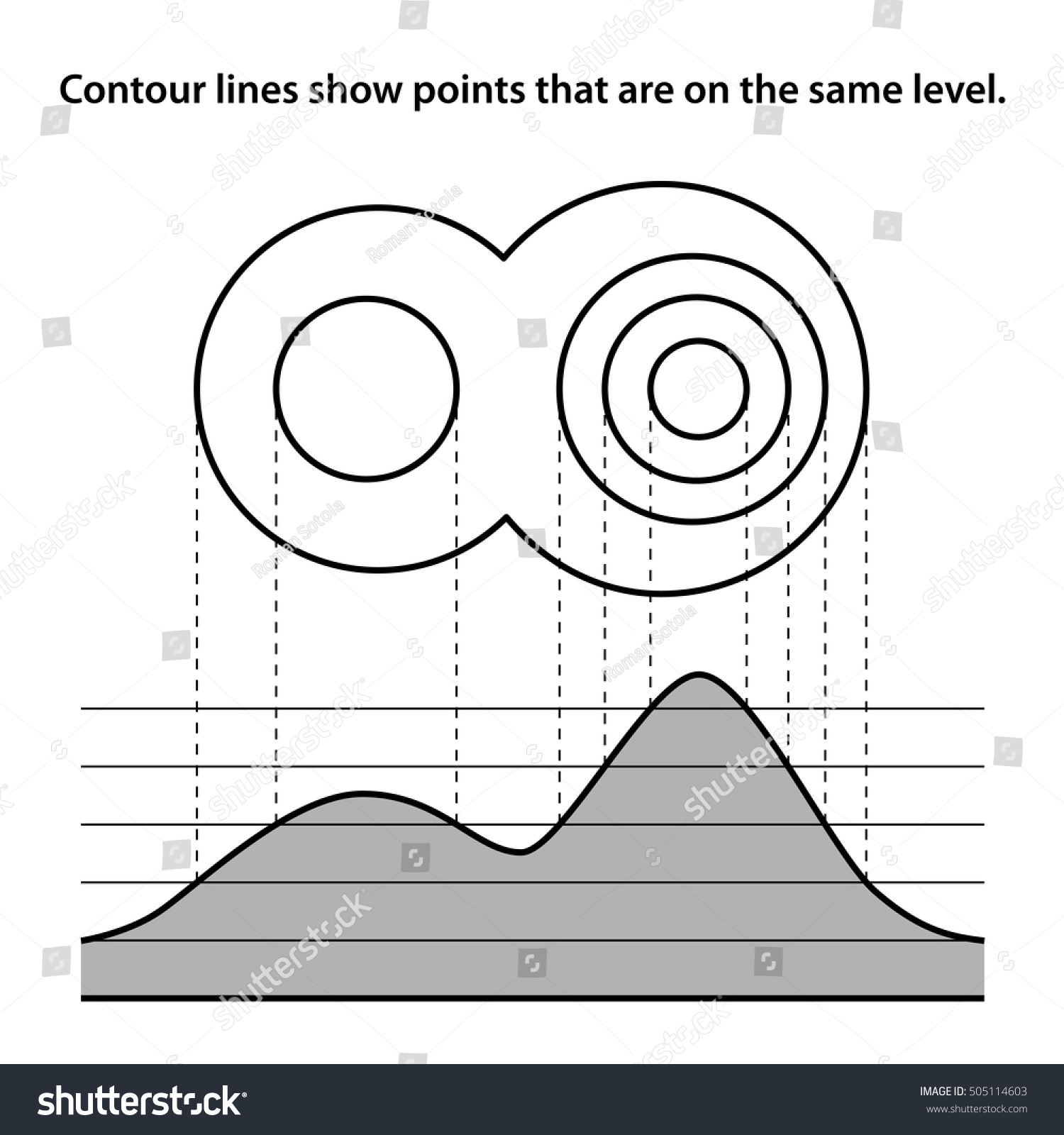 worksheet Contour Map Worksheet topographic map reading black diagram vector stock vector