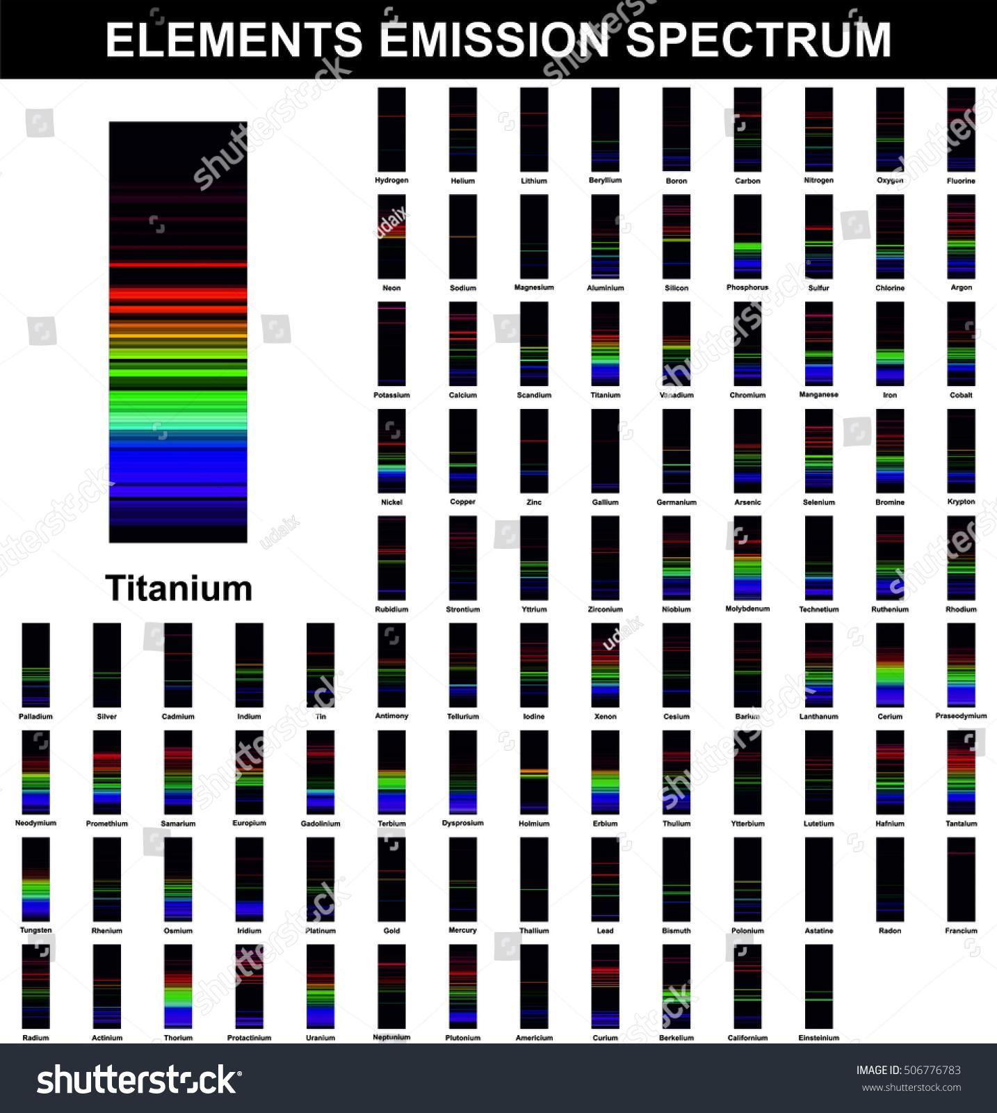 Chemical Elements Emission Spectrum Each Element」のイラスト素材 ...