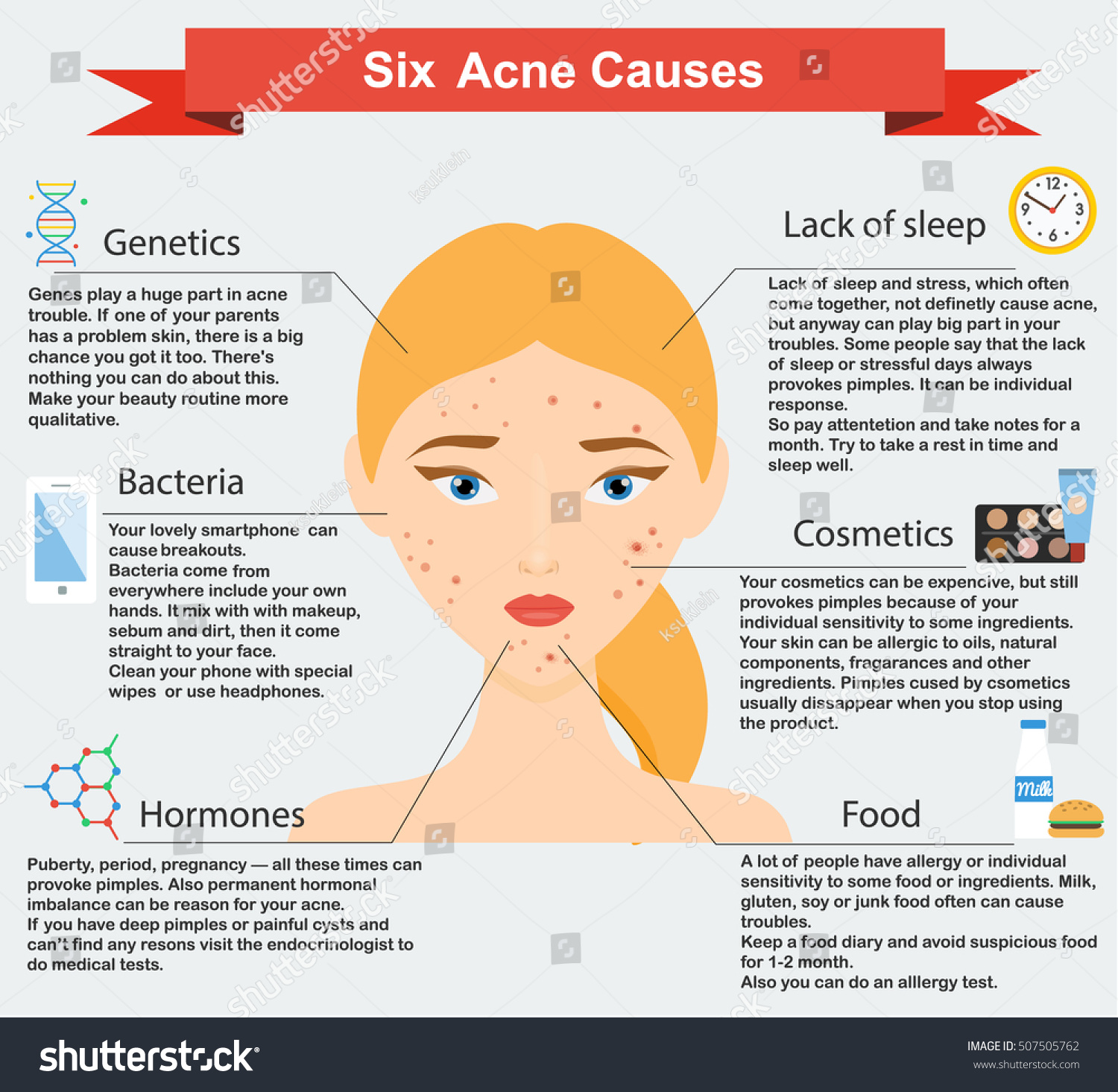 stock-vector-acne-causes-skin-problems-a