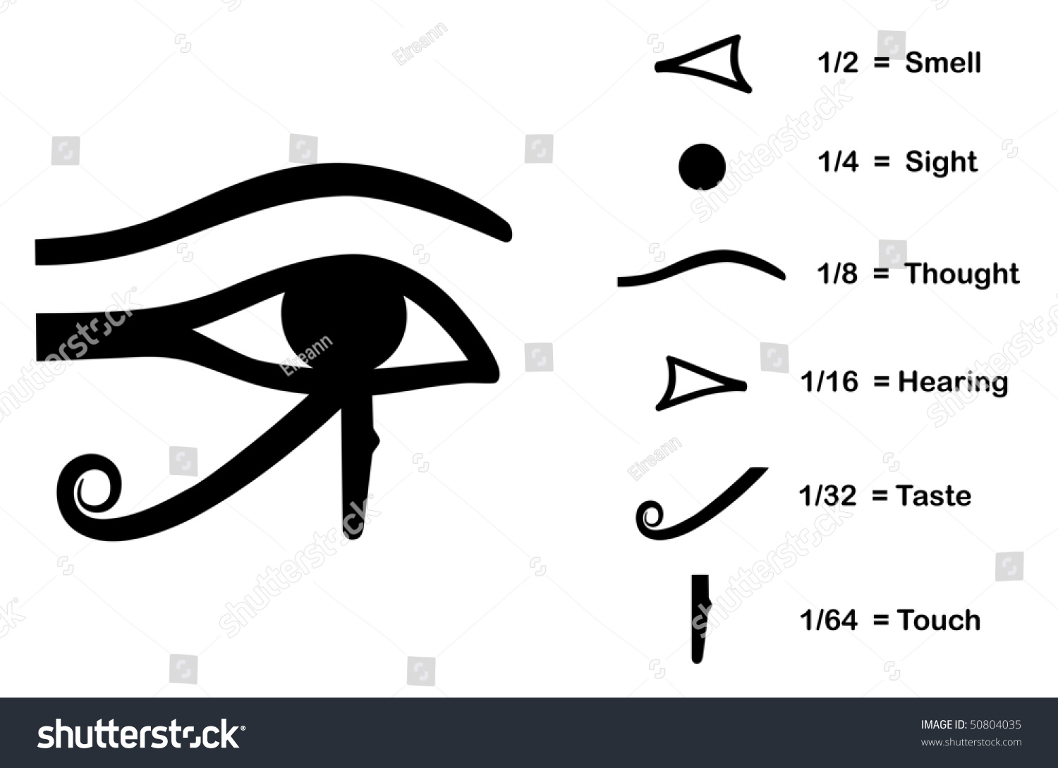 Worksheet Parts Of A Fraction eye horus divided into six parts stock illustration 50804035 the of each part represents a mathematical fraction and