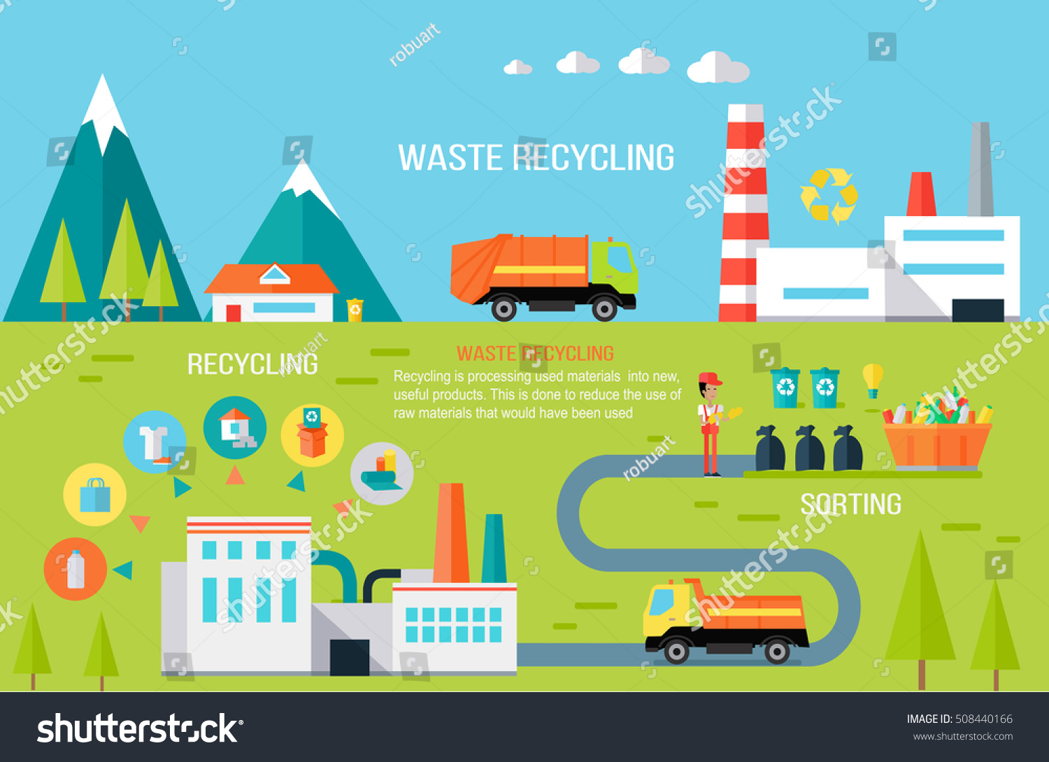 energy production from waste material pdf