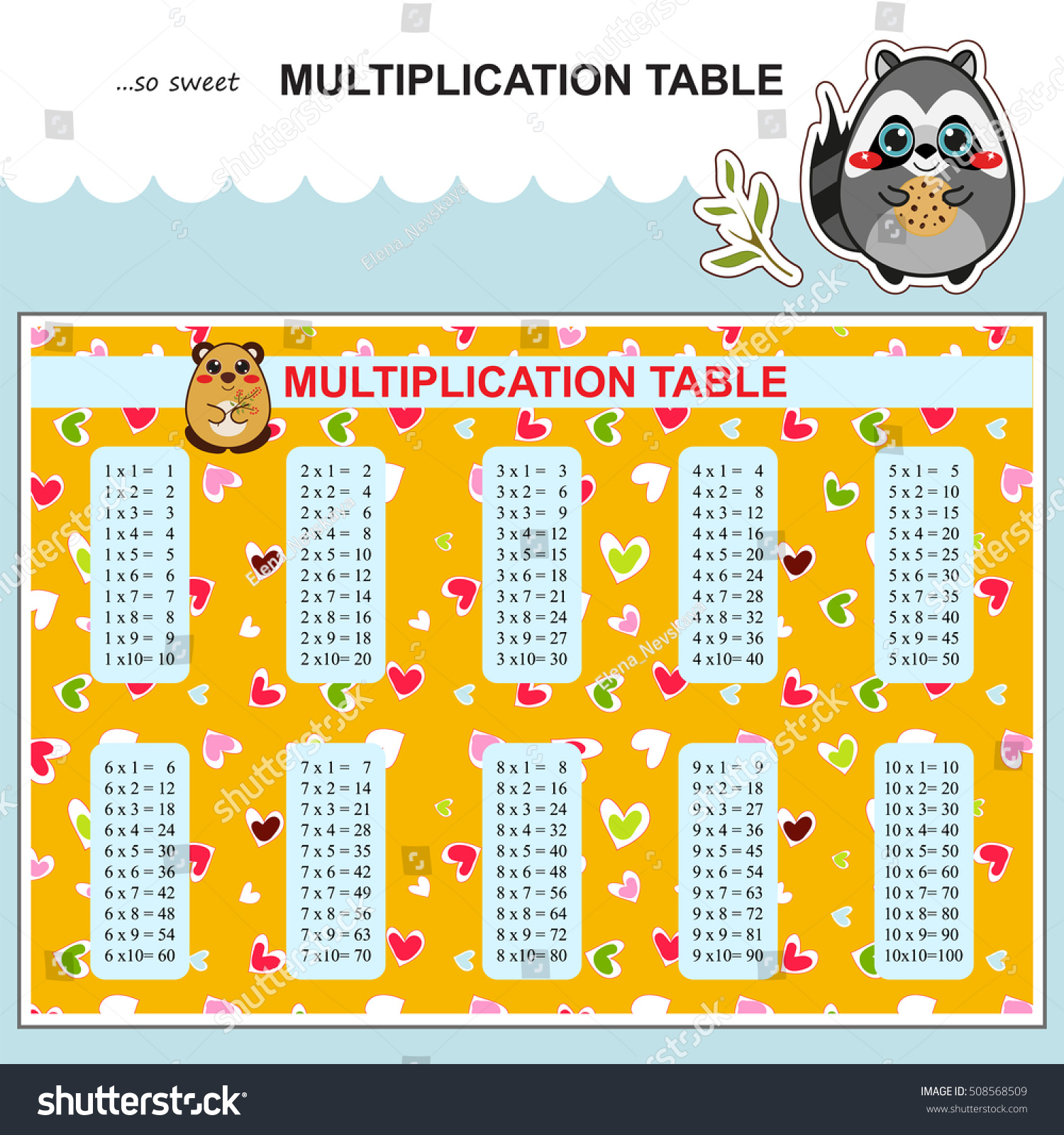 Vector multiplication table printable poster card stock vector vector multiplication table printable poster card with multiple tables kids design kawaii gamestrikefo Gallery