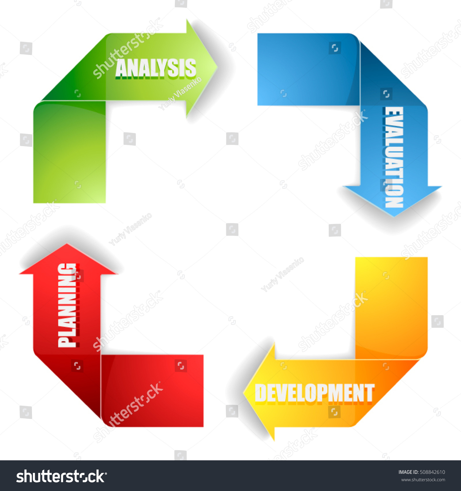 Software process cycle stock vector 508842610 shutterstock Vector image software