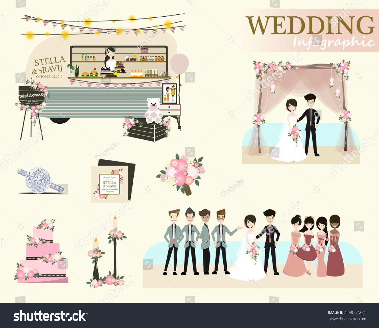 Set Wedding Ceremony Retro Wedding Food Stock Vector 509062291 ...
