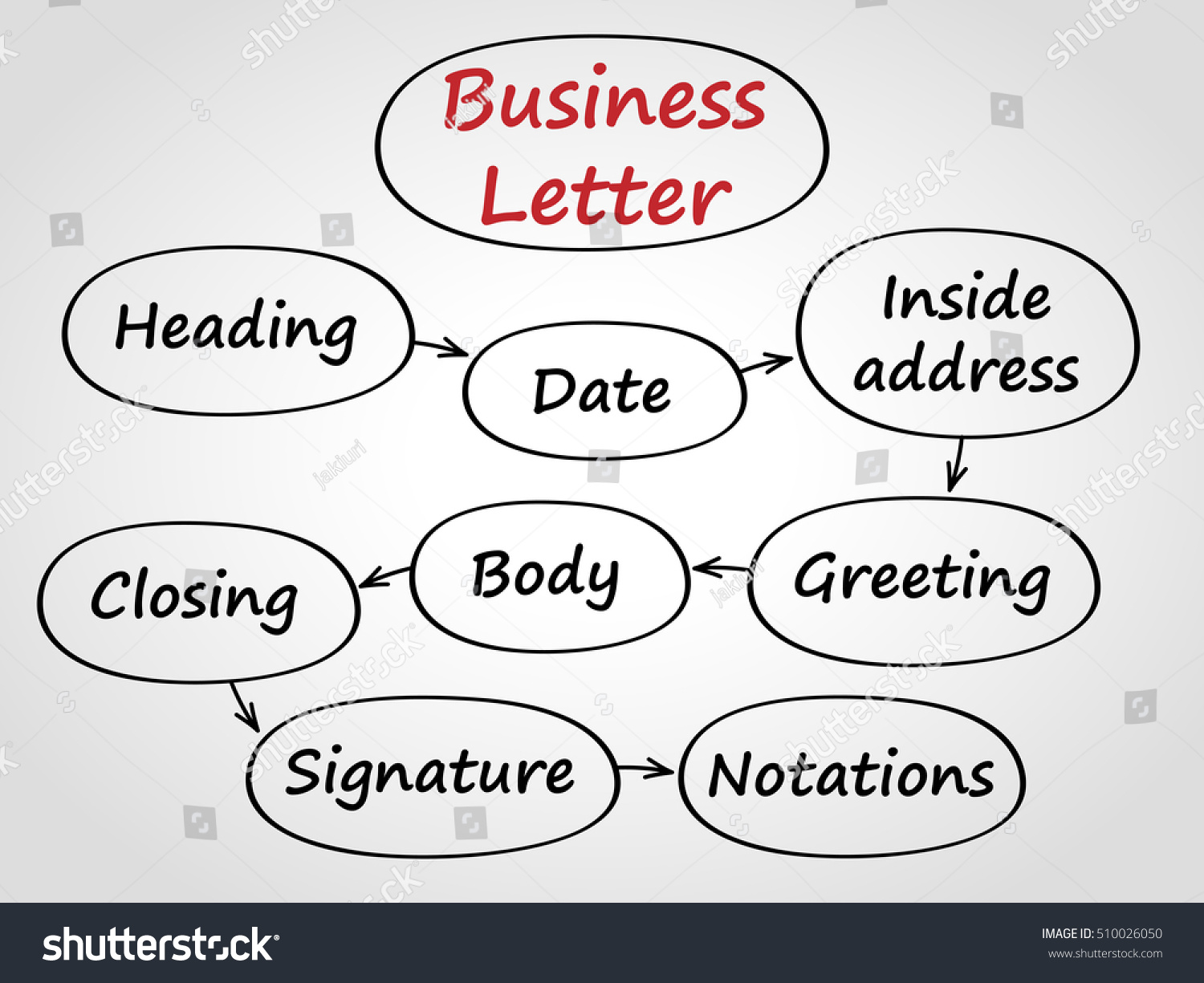 formal business letters expinradiodigitalco critically discuss, Powerpoint templates