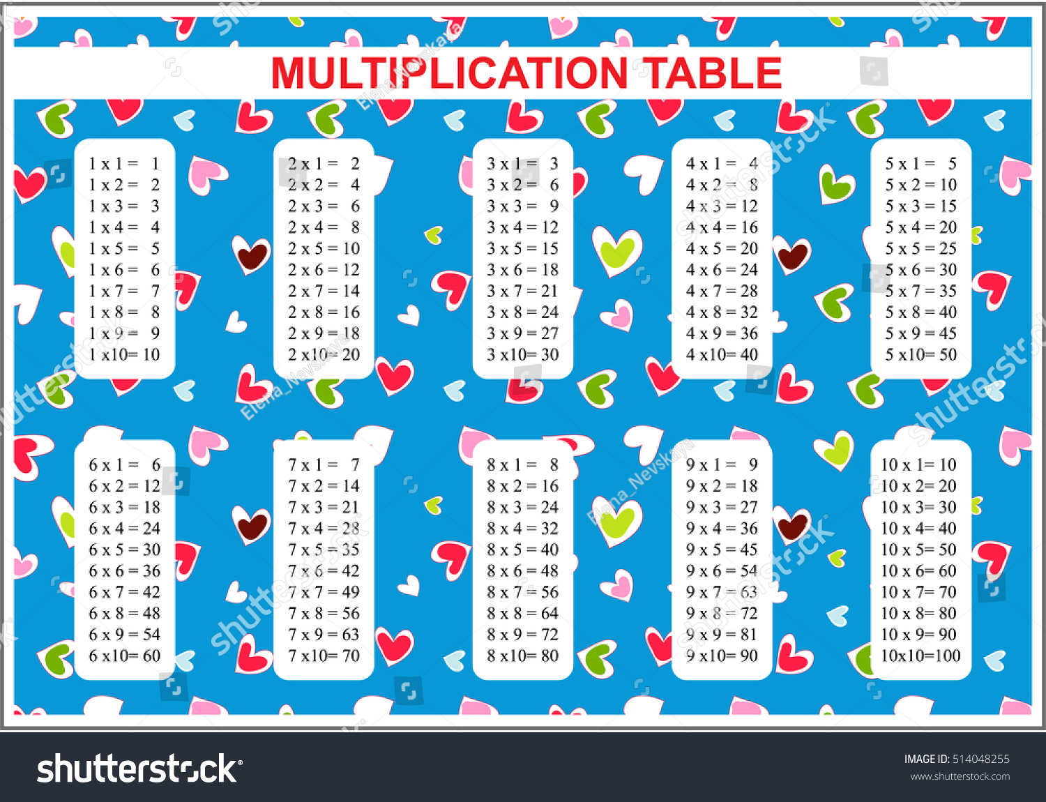 Vector multiplication table multiple tables school stock vector vector multiplication table multiple tables for school classroom cute background with hearts gamestrikefo Images