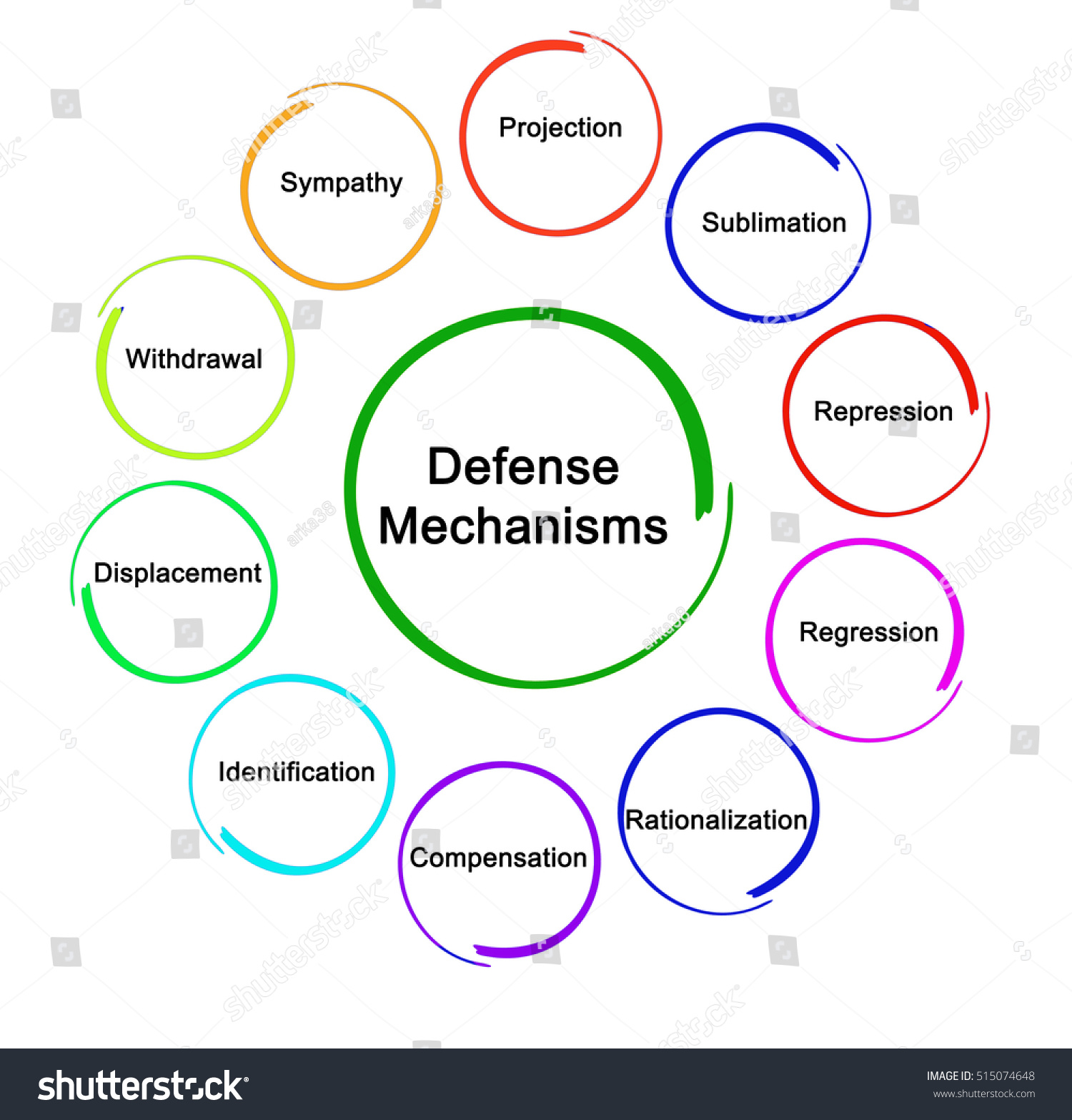 Defence mechanisms stock illustration 515074648 shutterstock defence mechanisms altavistaventures Choice Image