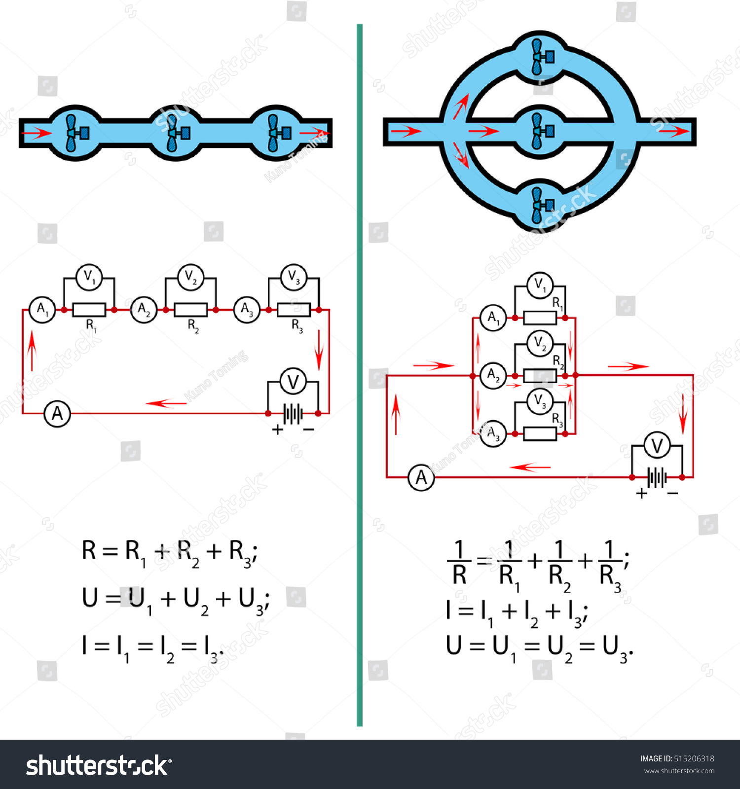 Illustration Electric Current Series Parallel Circuits Stock Vector ...