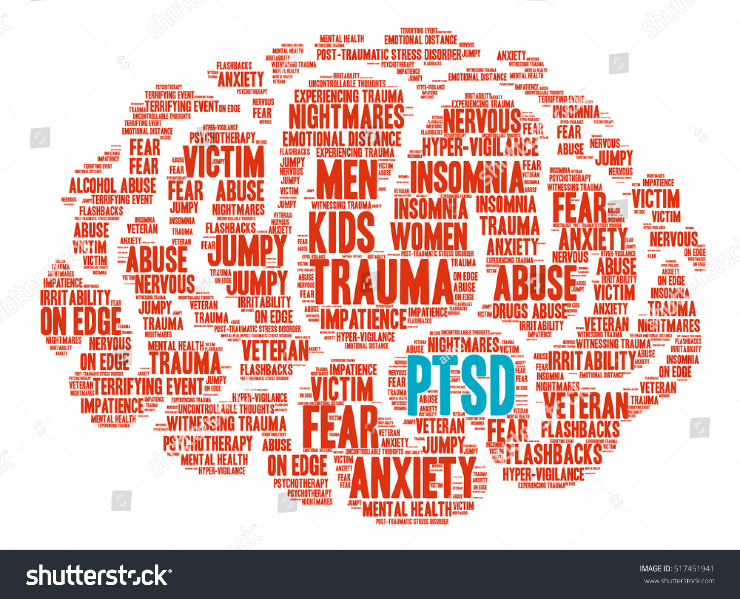 Ptsd Brain Word Cloud On White Stock Vector (Royalty Free