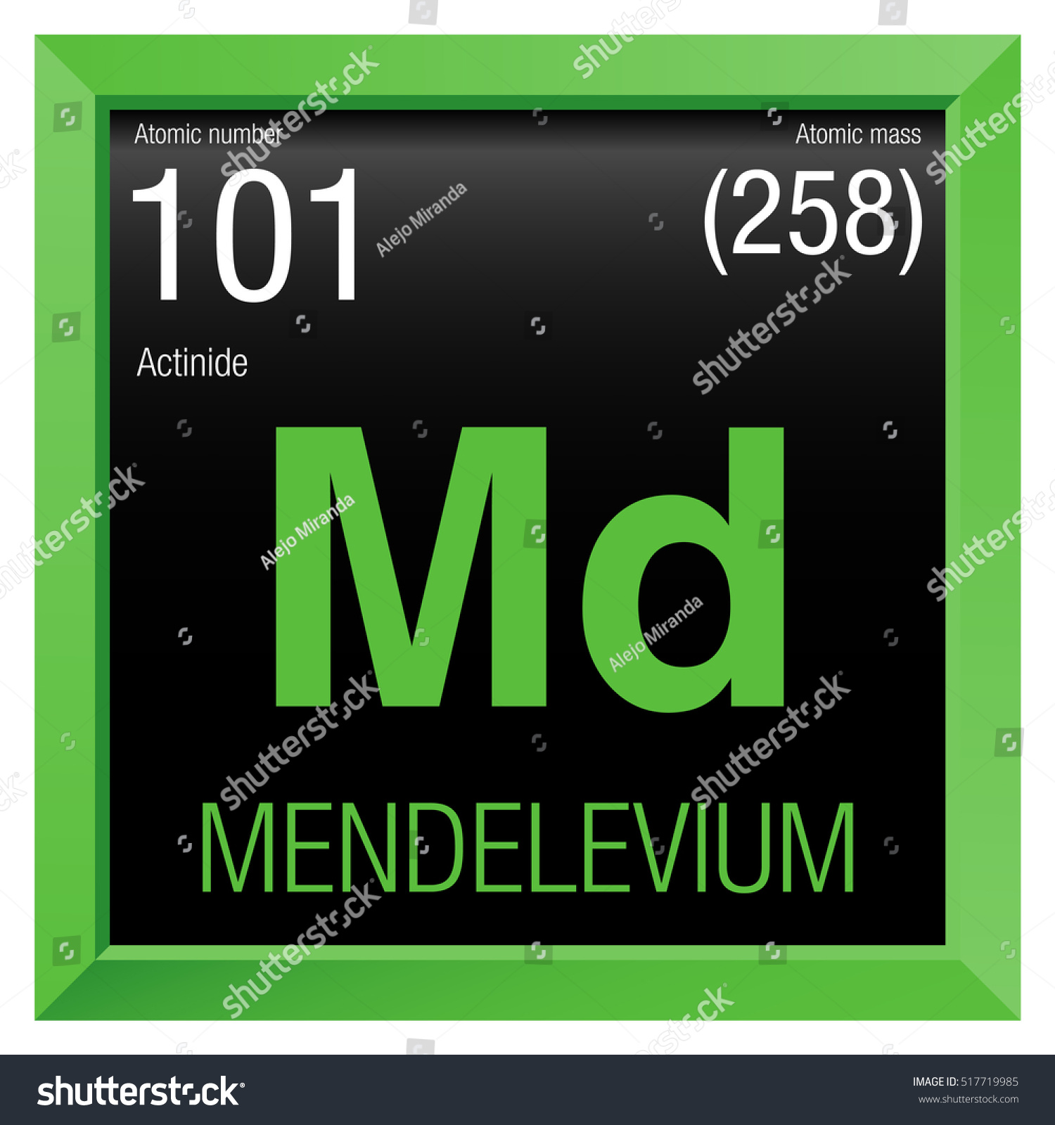 Where is magnesium on the periodic table images periodic table where is magnesium on the periodic table images periodic table mendelevium symbol element number 101 periodic gamestrikefo Gallery