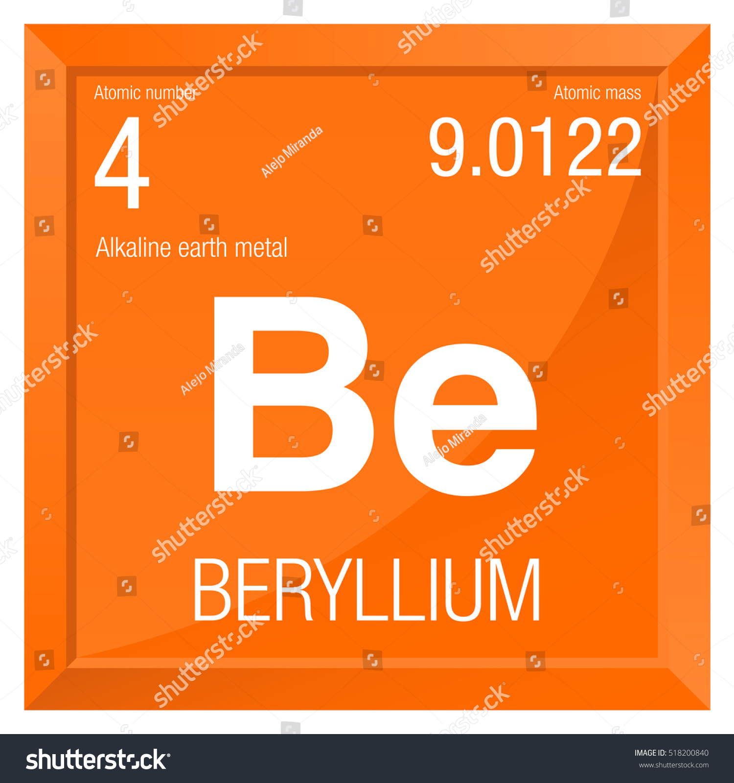 Mn symbol periodic table choice image periodic table images beryllium symbol periodic table choice image periodic table images beryllium symbol periodic table choice image periodic gamestrikefo Image collections