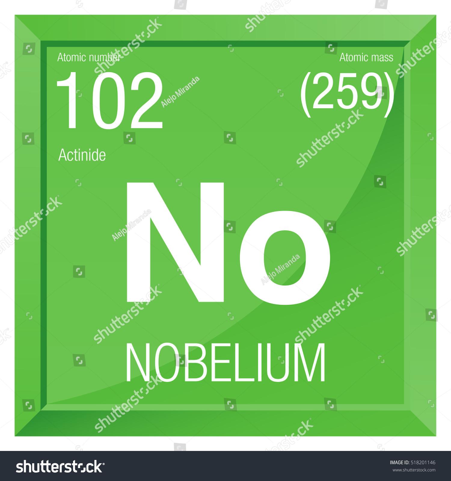 Nobelium symbol element number 102 periodic stock vector 518201146 nobelium symbol element number 102 of the periodic table of the elements chemistry buycottarizona