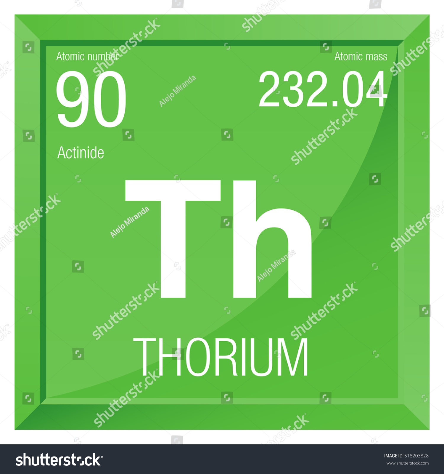 F symbol periodic table image collections periodic table images thorium symbol periodic table gallery periodic table images thorium symbol periodic table gallery periodic table images gamestrikefo Image collections