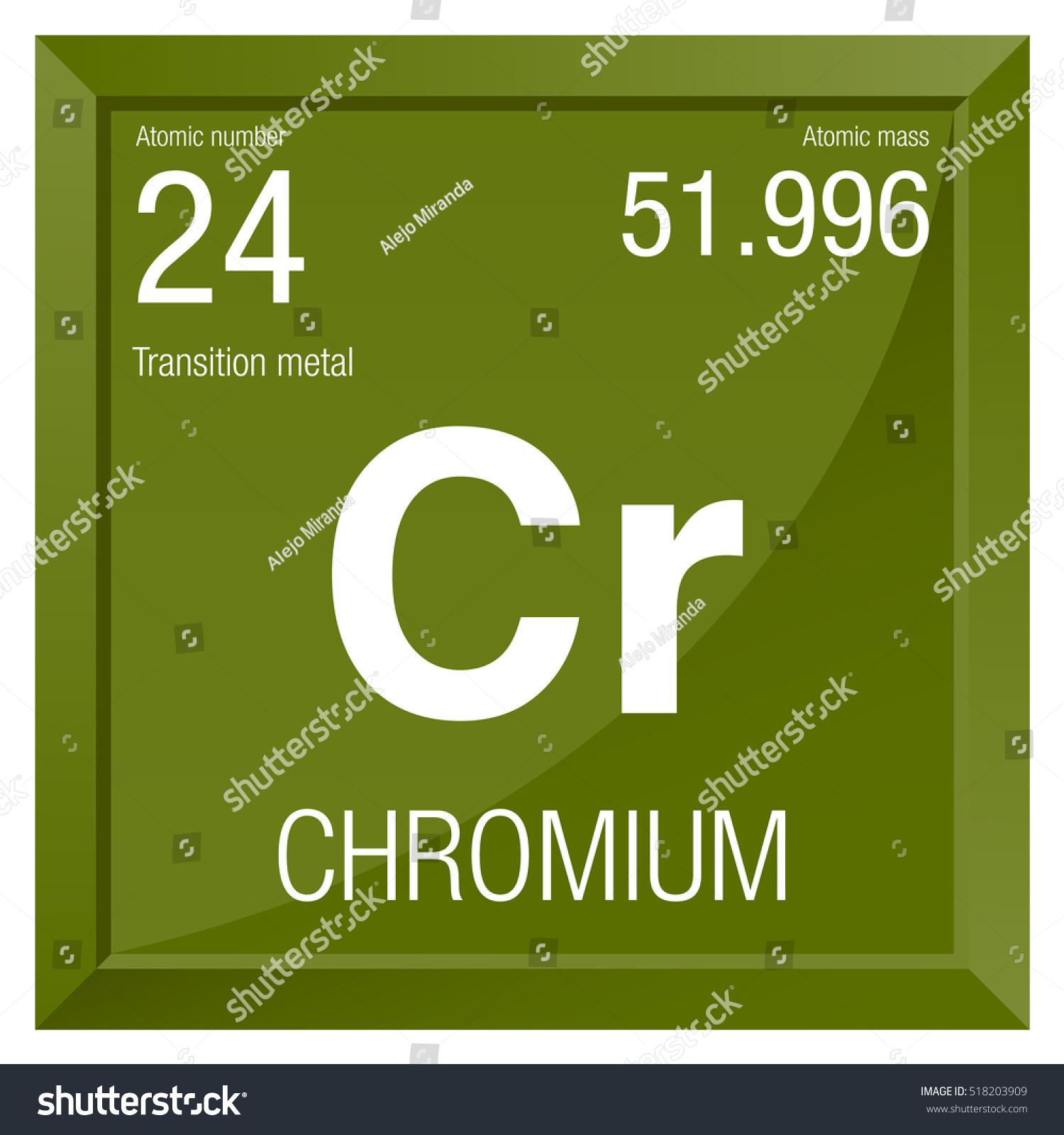 Chromium Symbol Element Number 24 Periodic Stock Vector 518203909