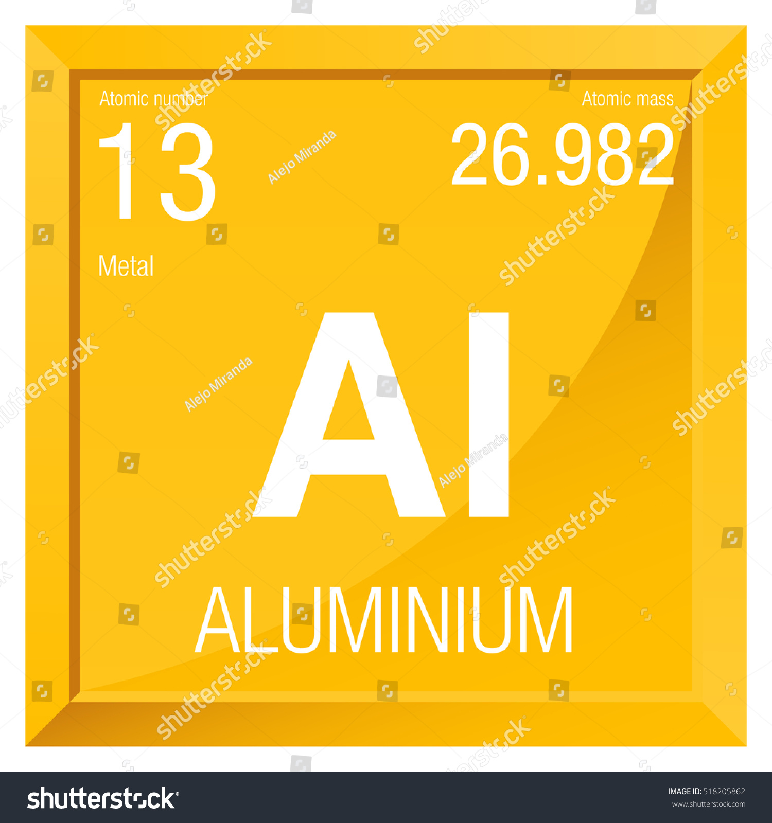 aluminum the 13th element on the