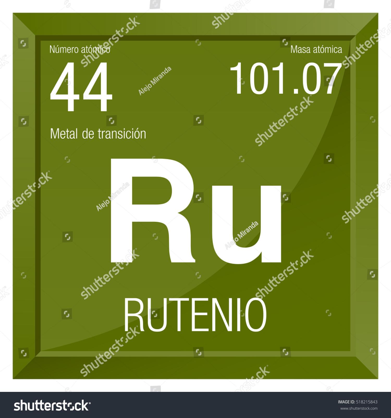 Rutenio Symbol Ruthenium Spanish Language Element Stock Vector Hd