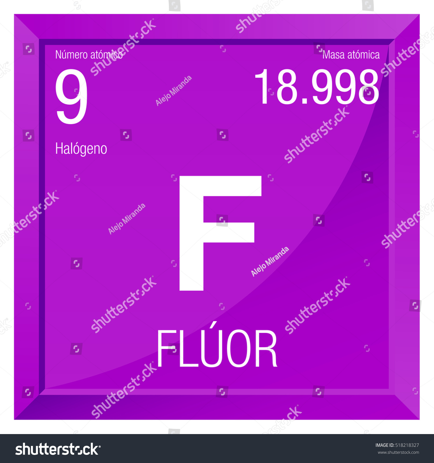 What is the symbol for fluorine on the periodic table gallery what is the symbol for fluorine on the periodic table choice image what is the symbol gamestrikefo Gallery