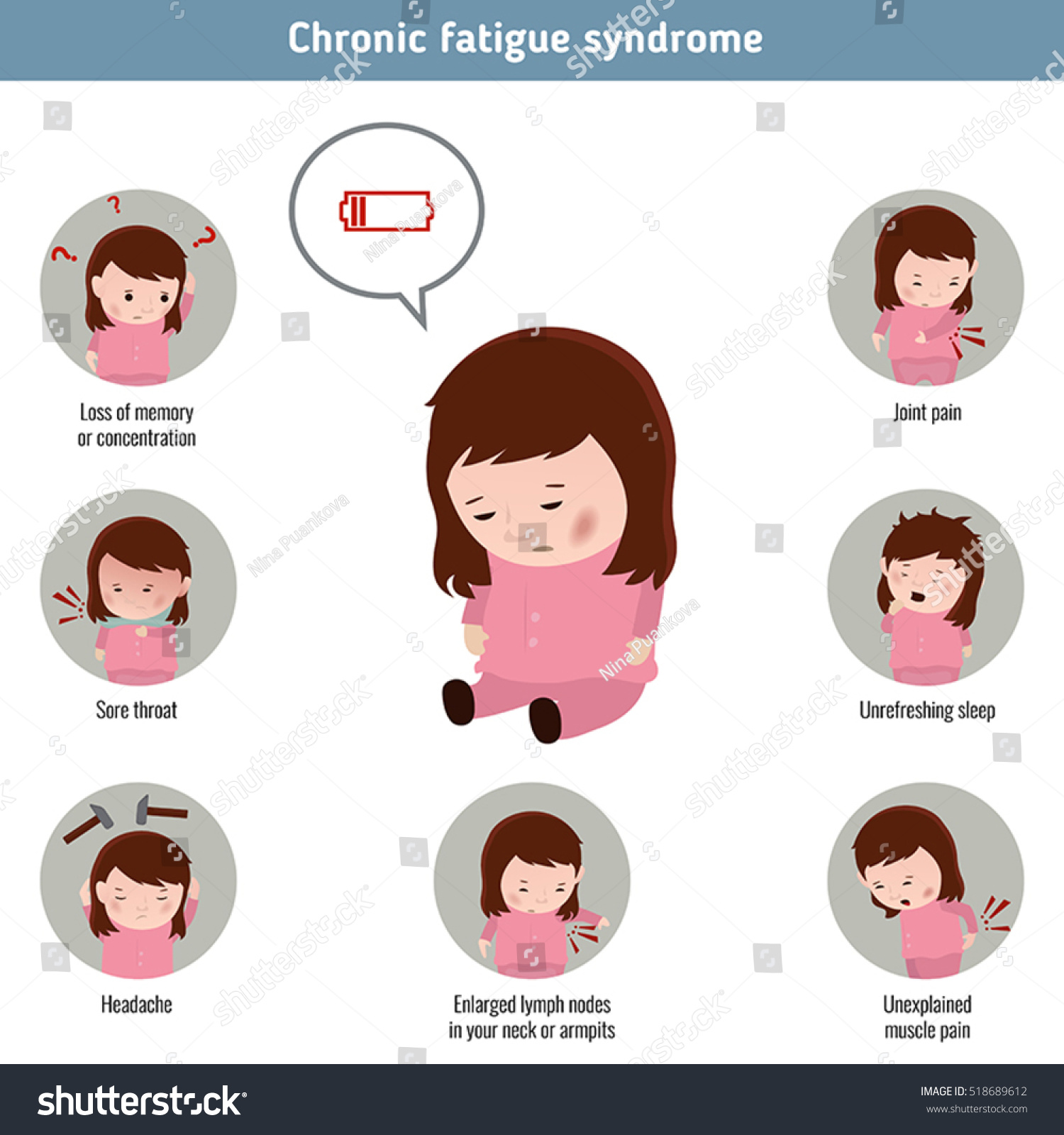 chronic fatigue syndrome symptoms infographic element stock vector 518689612 shutterstock. Black Bedroom Furniture Sets. Home Design Ideas