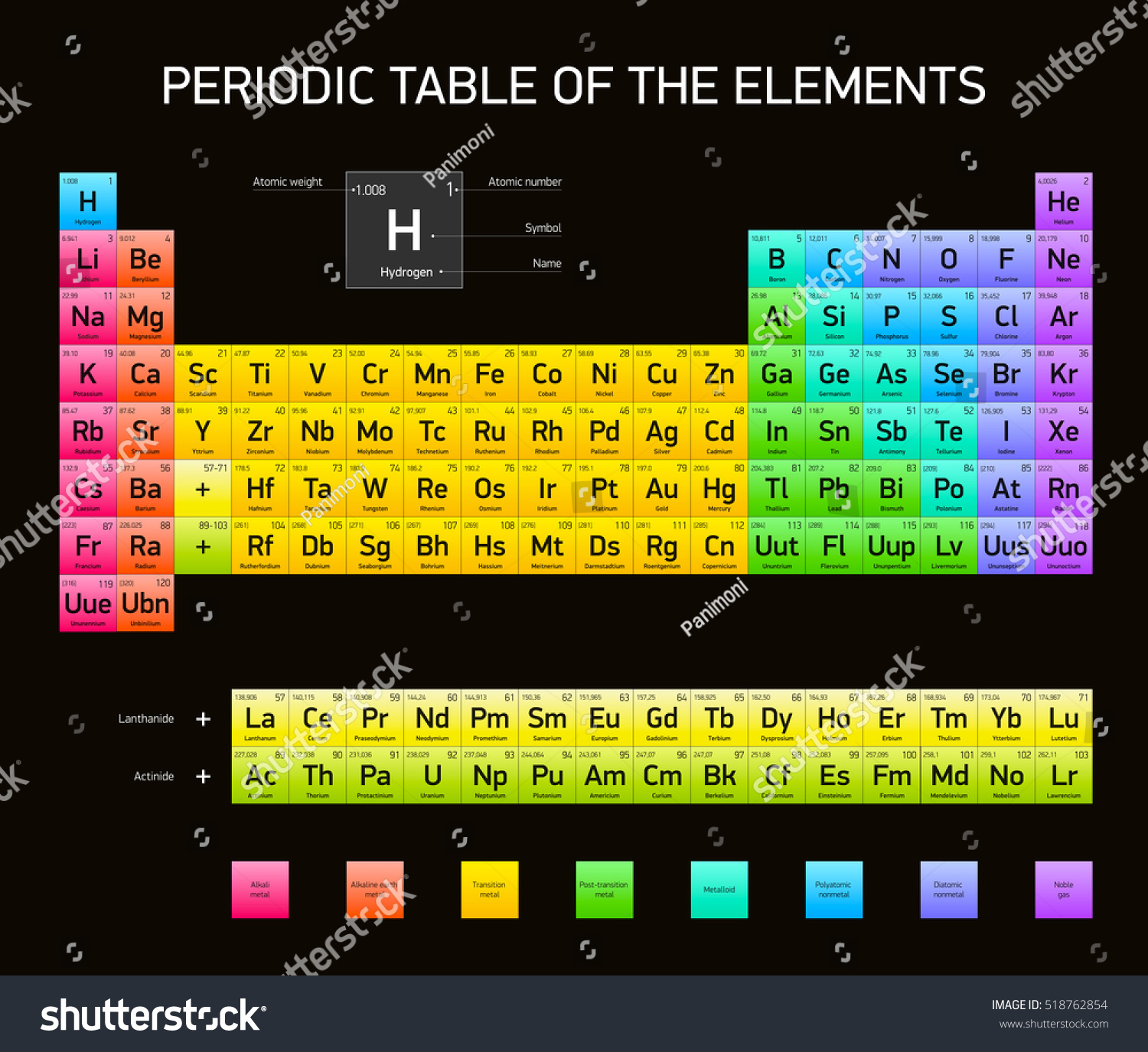 Periodic table elements vector design extended stock vector periodic table of the elements vector design extended version rgb colors black gamestrikefo Image collections