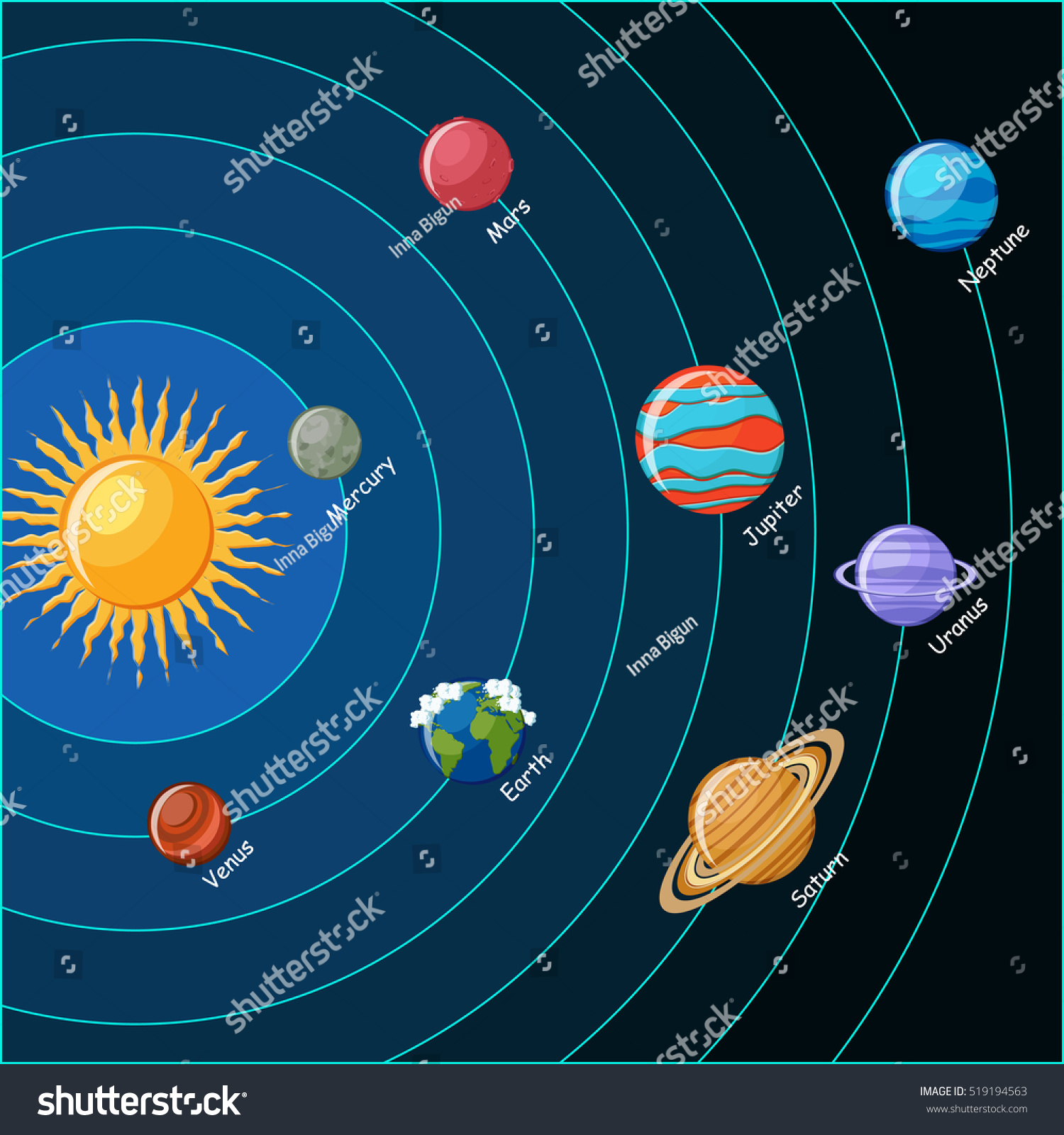 solar system discovery education - photo #39