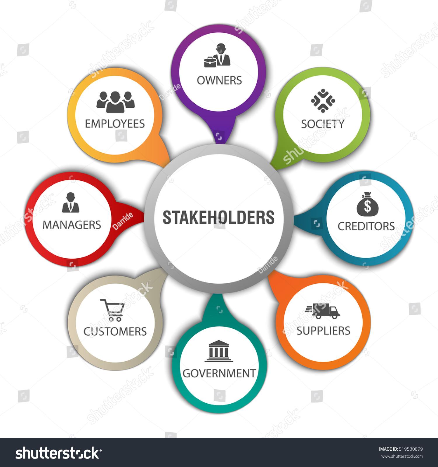 Vector infographics chart depicting various stakeholders stock vector infographics chart depicting various stakeholders for organization with symbols buycottarizona