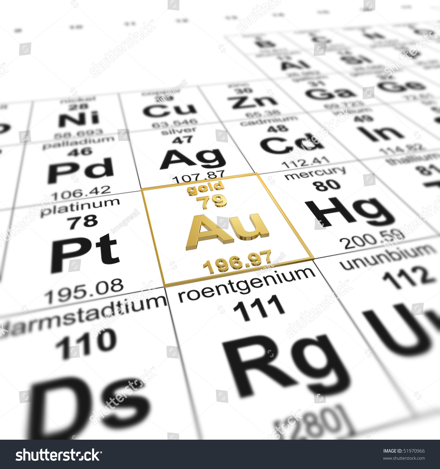 Gold periodic table image collections periodic table images gold period table images periodic table images gold period table gallery periodic table images gold periodic gamestrikefo Image collections