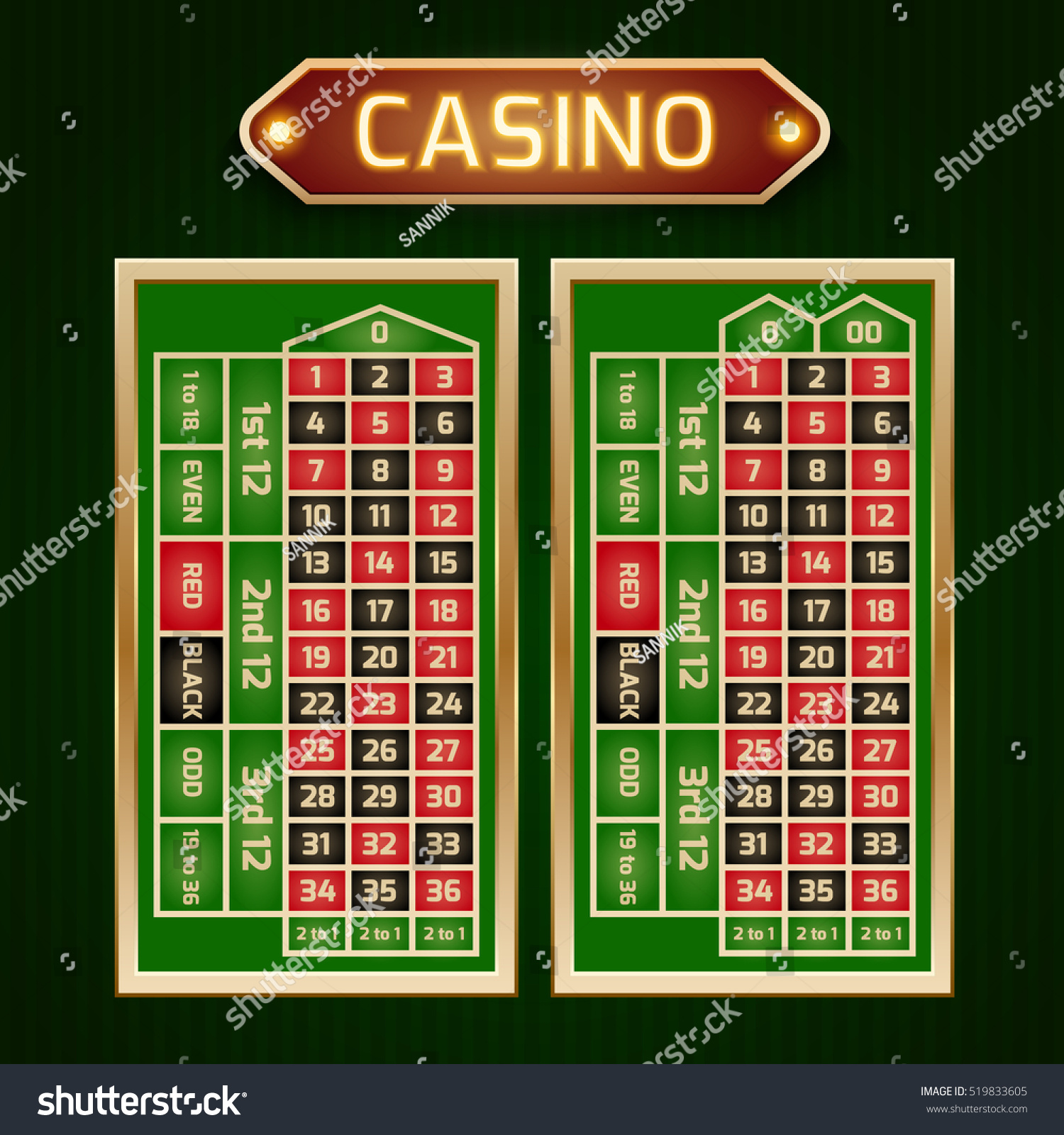 Traditional european roulette table vector illustration stock vector - The Playing Field For The Game Of Roulette In A Casino Vector Illustration