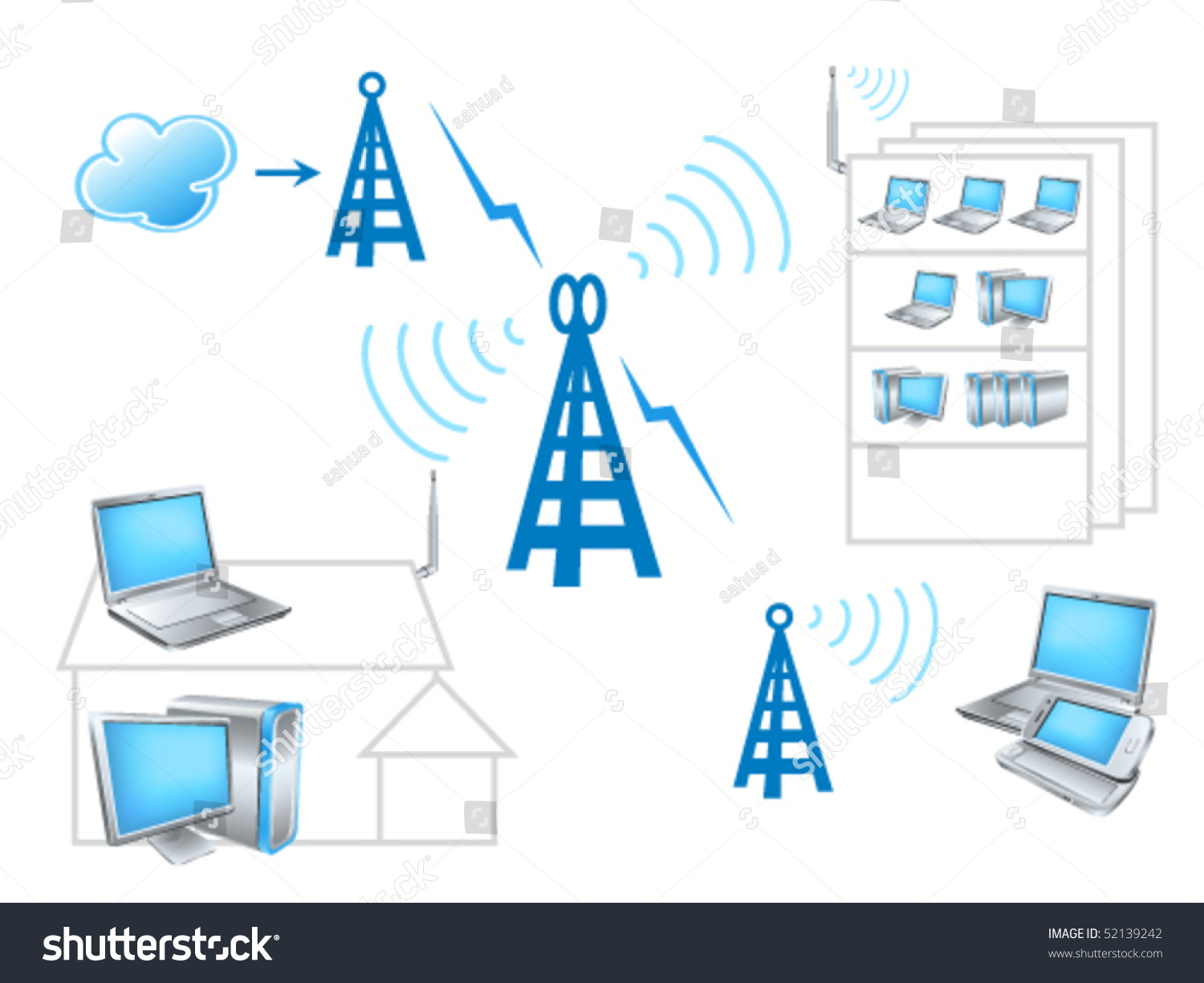 stock vector wimax network diagram with glossy hi tech devices and symbols 52139242 wi max network diagram glossy hitech devices stock vector (royalty
