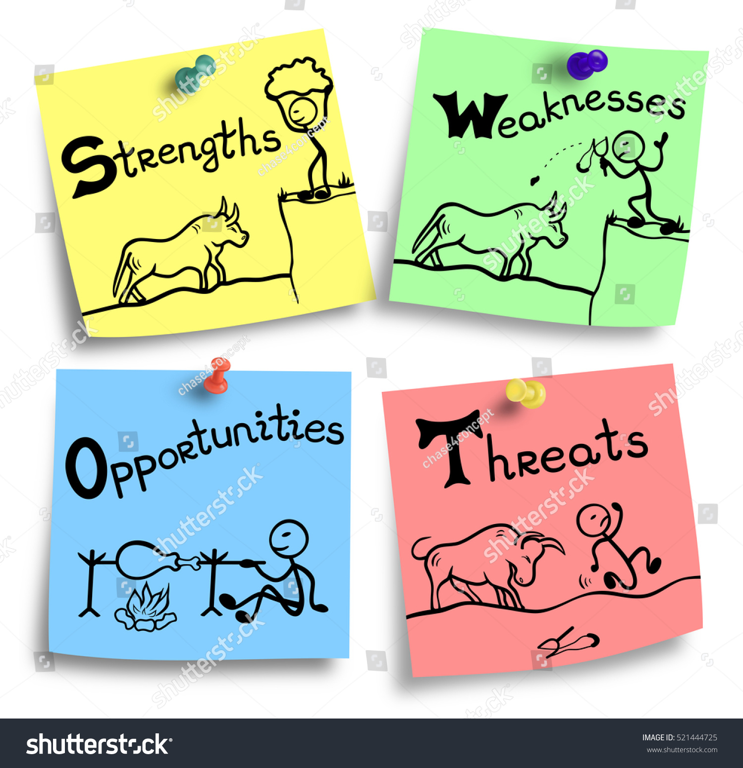 strength weaknesses opportunities threats swot analysis for sony Weaknesses 5 opportunities 6  also threats and opportunities of the company in the existing  sony ericsson swot analysis strength diversity among.