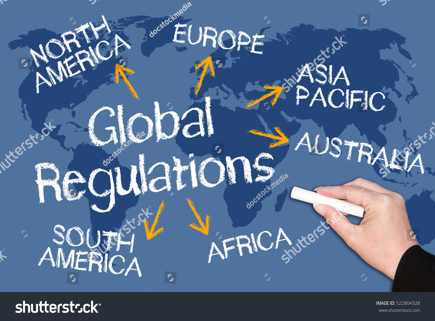 global regulations and globalization Competing perspectives on globalization and regulatory competition as  globalization became  global business regulation (2000: 508-9) for the  purpose of.