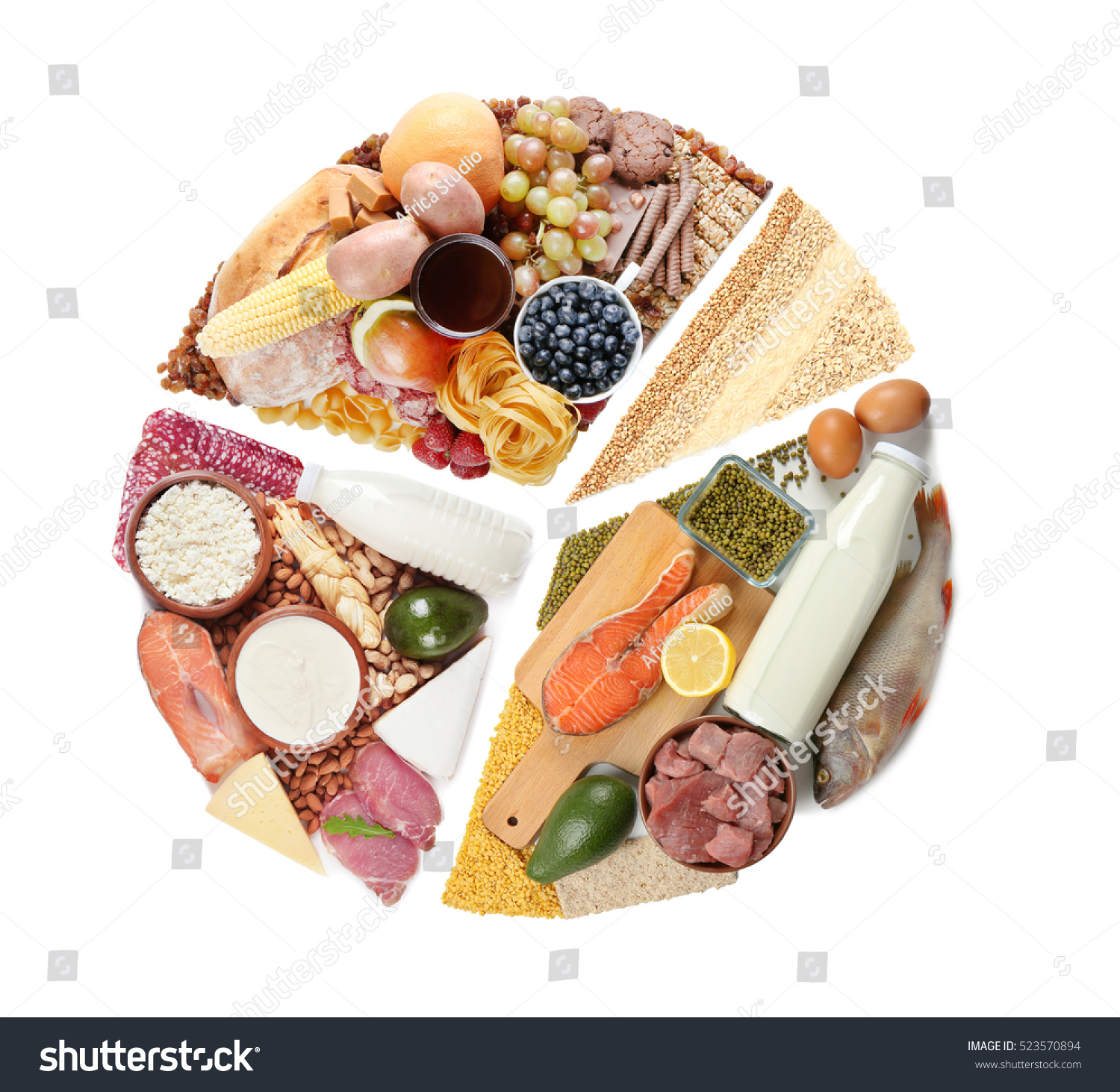 Healthy pie chart gallery free any chart examples healthy food pie chart gallery free any chart examples healthy pie chart choice image free any nvjuhfo Image collections