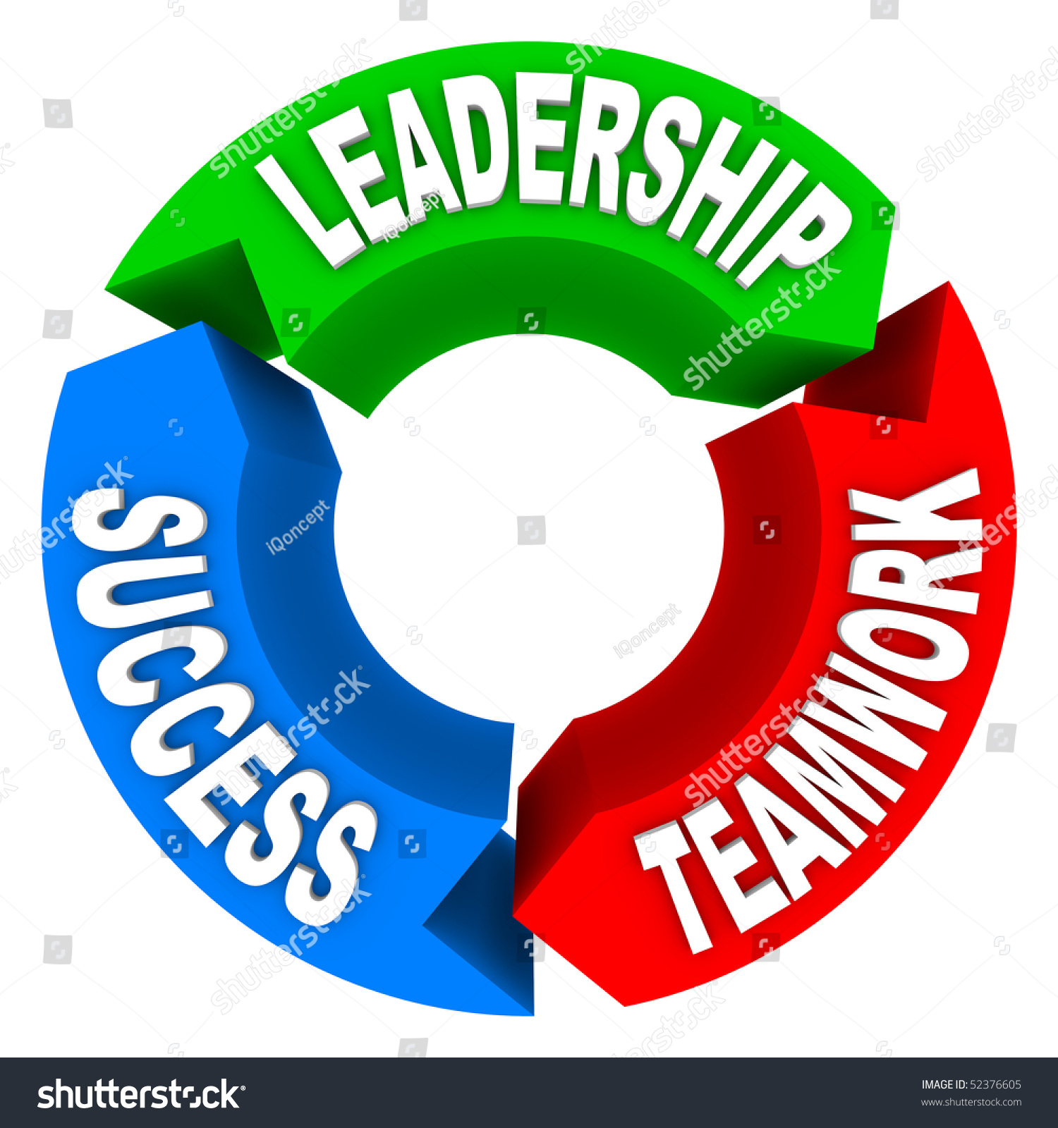 o maley a th and th grade  usually a very good positive example for students leadership is an essential and fundamental part of any project because a leader almost always helps to