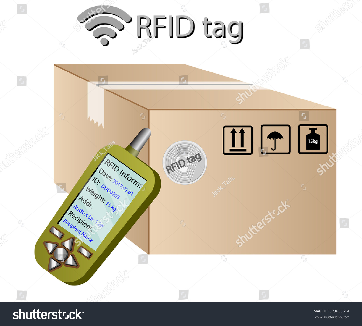 rfid monitoring system with sms Rfid attendance management system for schools sms on entry and exit of student completely wireless, gprs and cloud based.