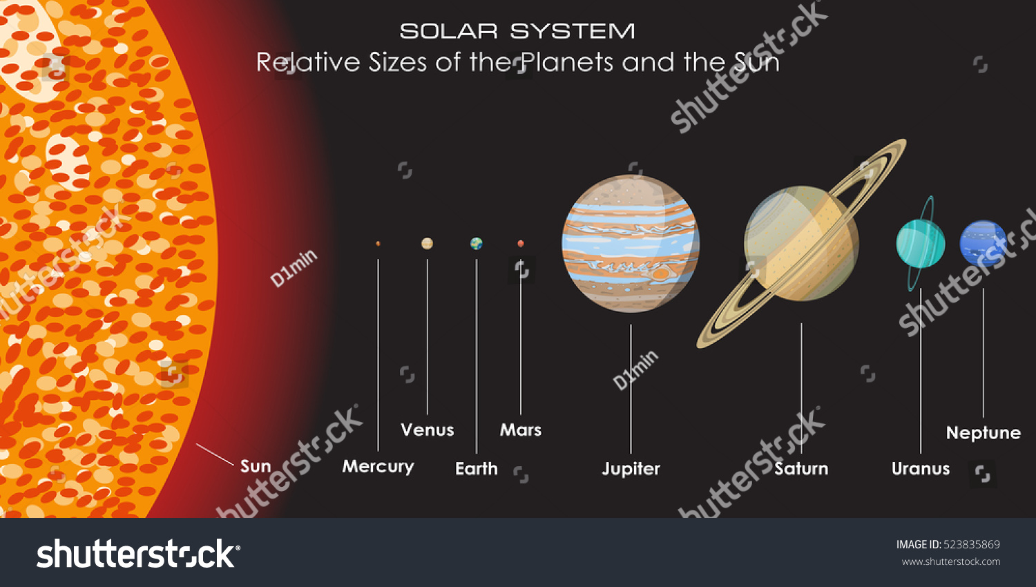 Diagram Of The Earth Relative To The Sun | Best Wiring Library