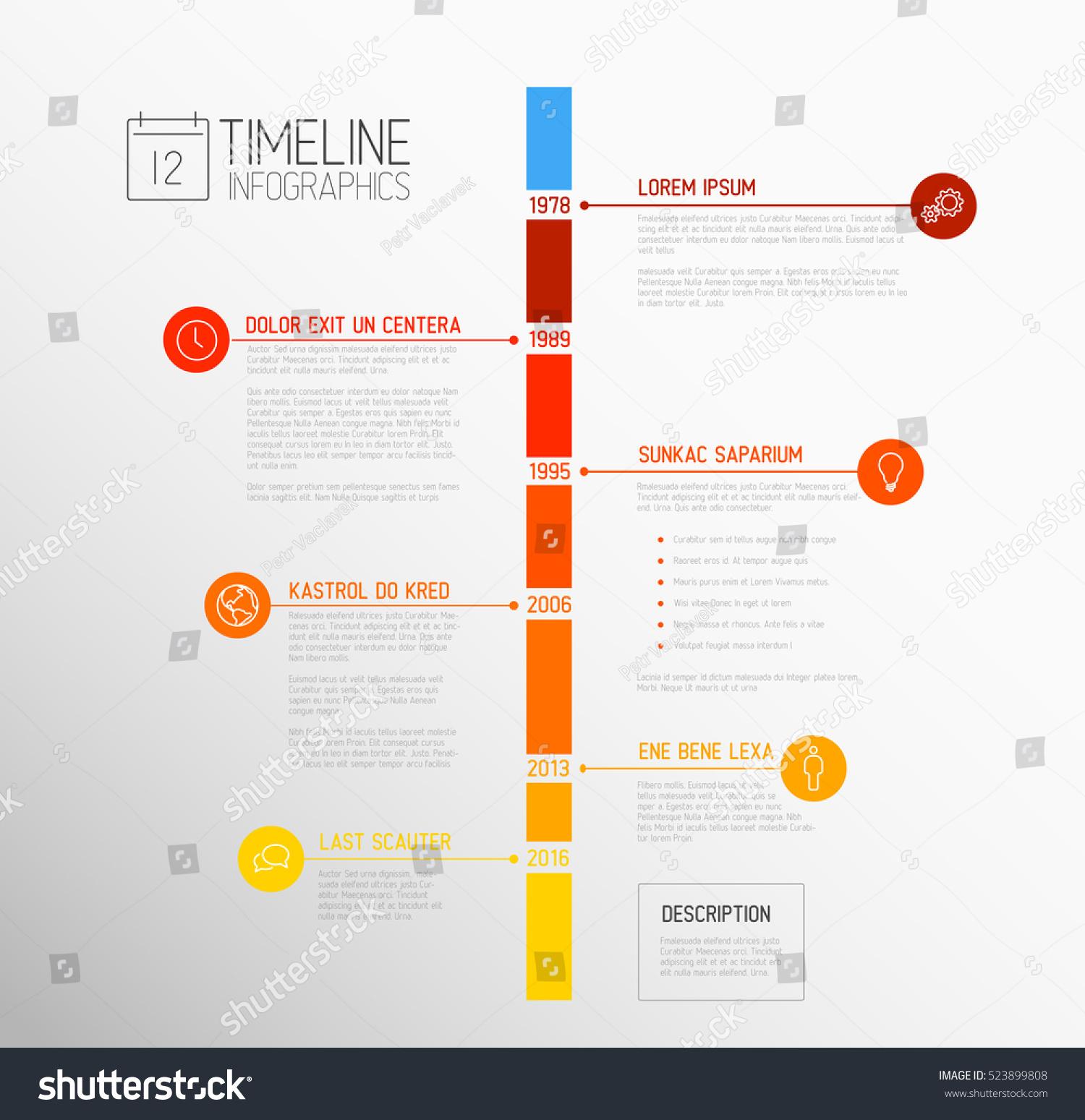 timeline report