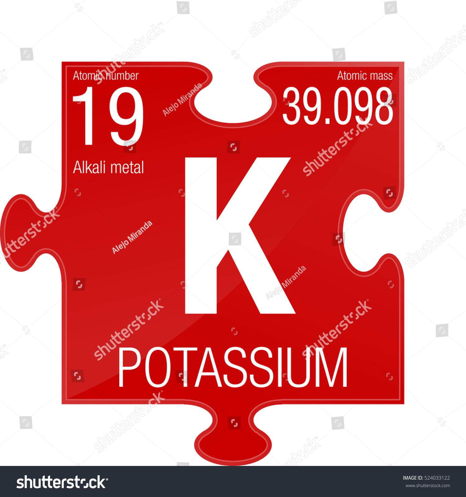 K Symbol Periodic Table Gallery Periodic Table