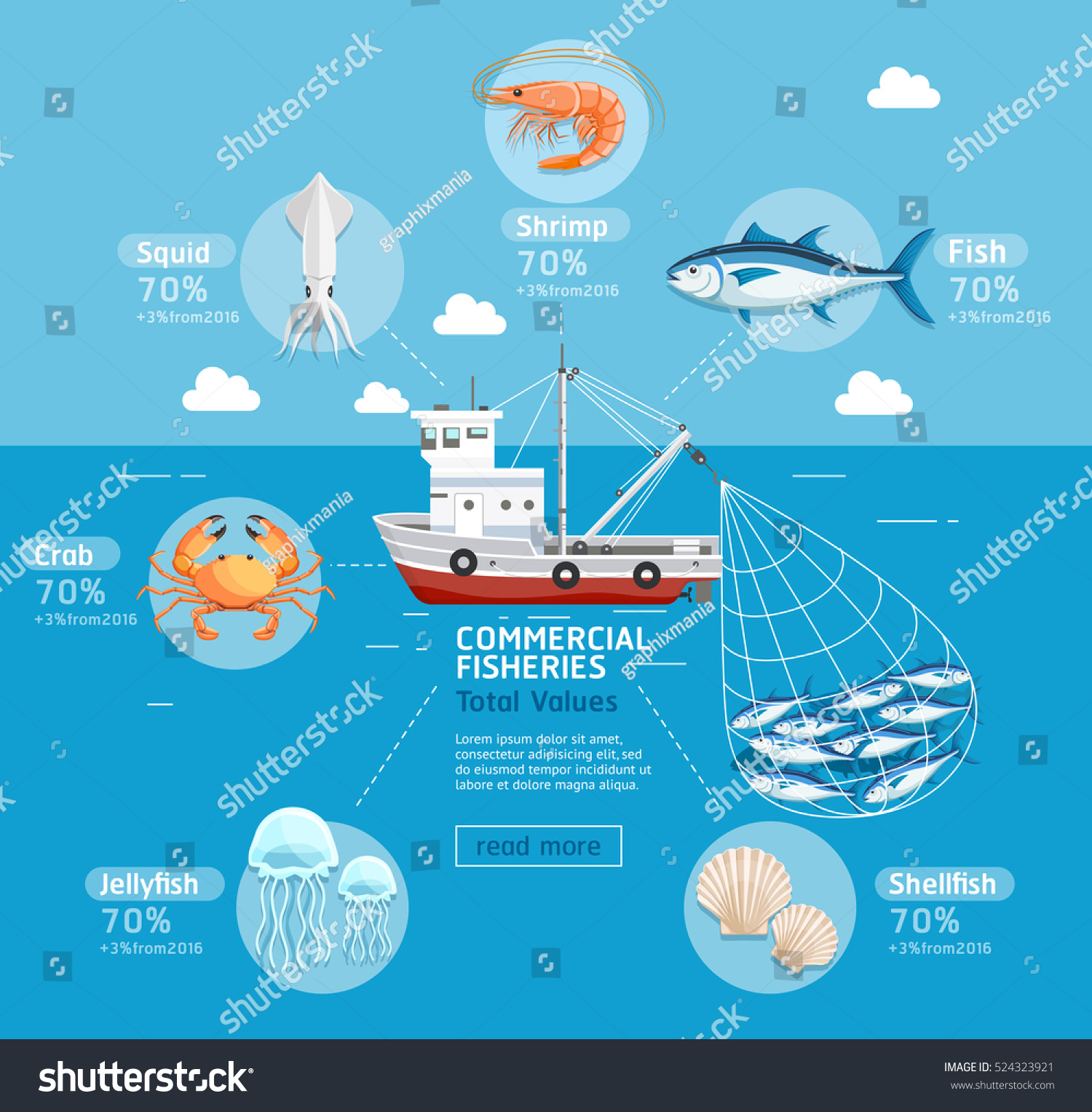 Commercial Fishing Business Plan Infographics Fishing ...