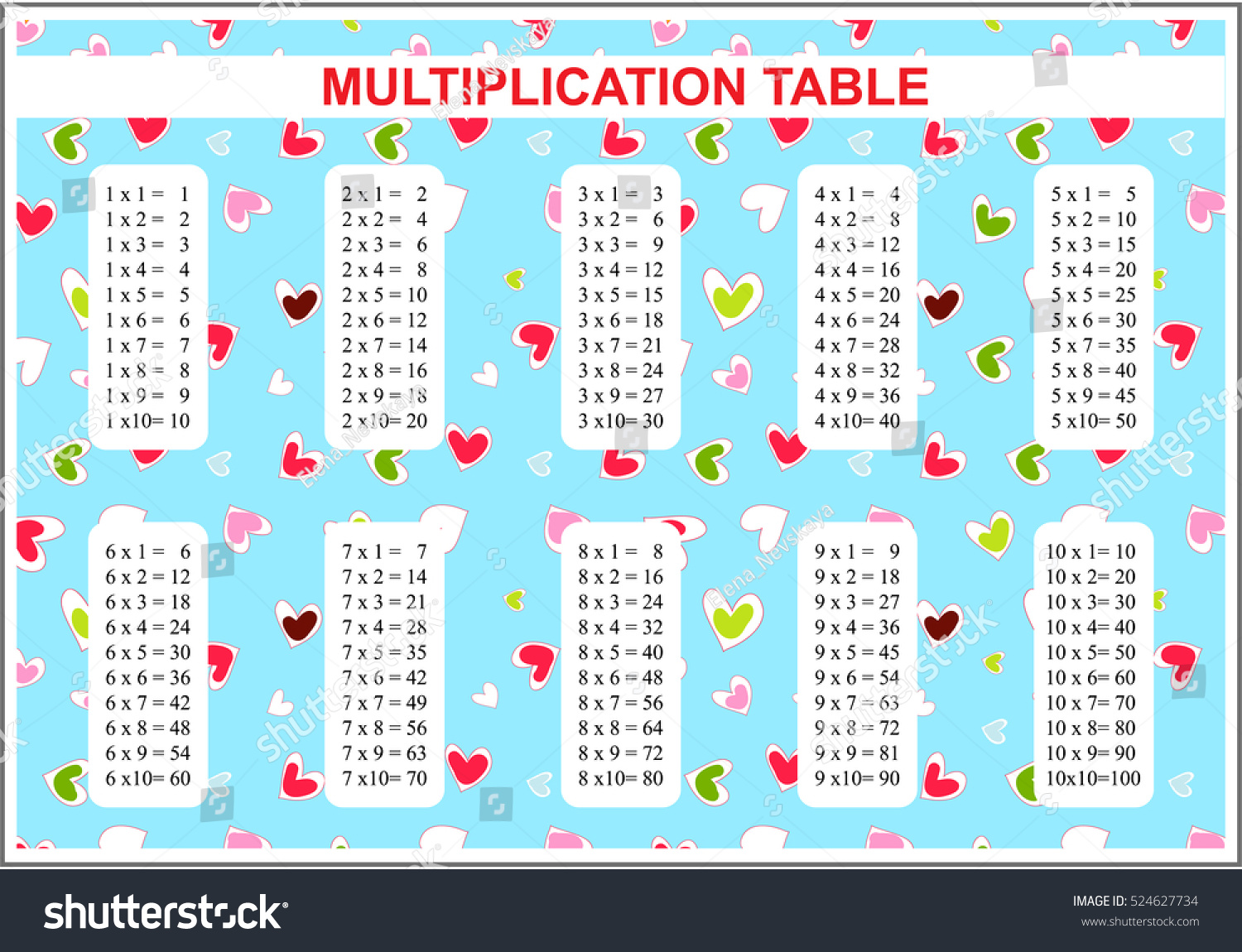 Vector multiplication table multiple tables school stock vector vector multiplication table multiple tables for school classroom kindergarten cute background with gamestrikefo Gallery
