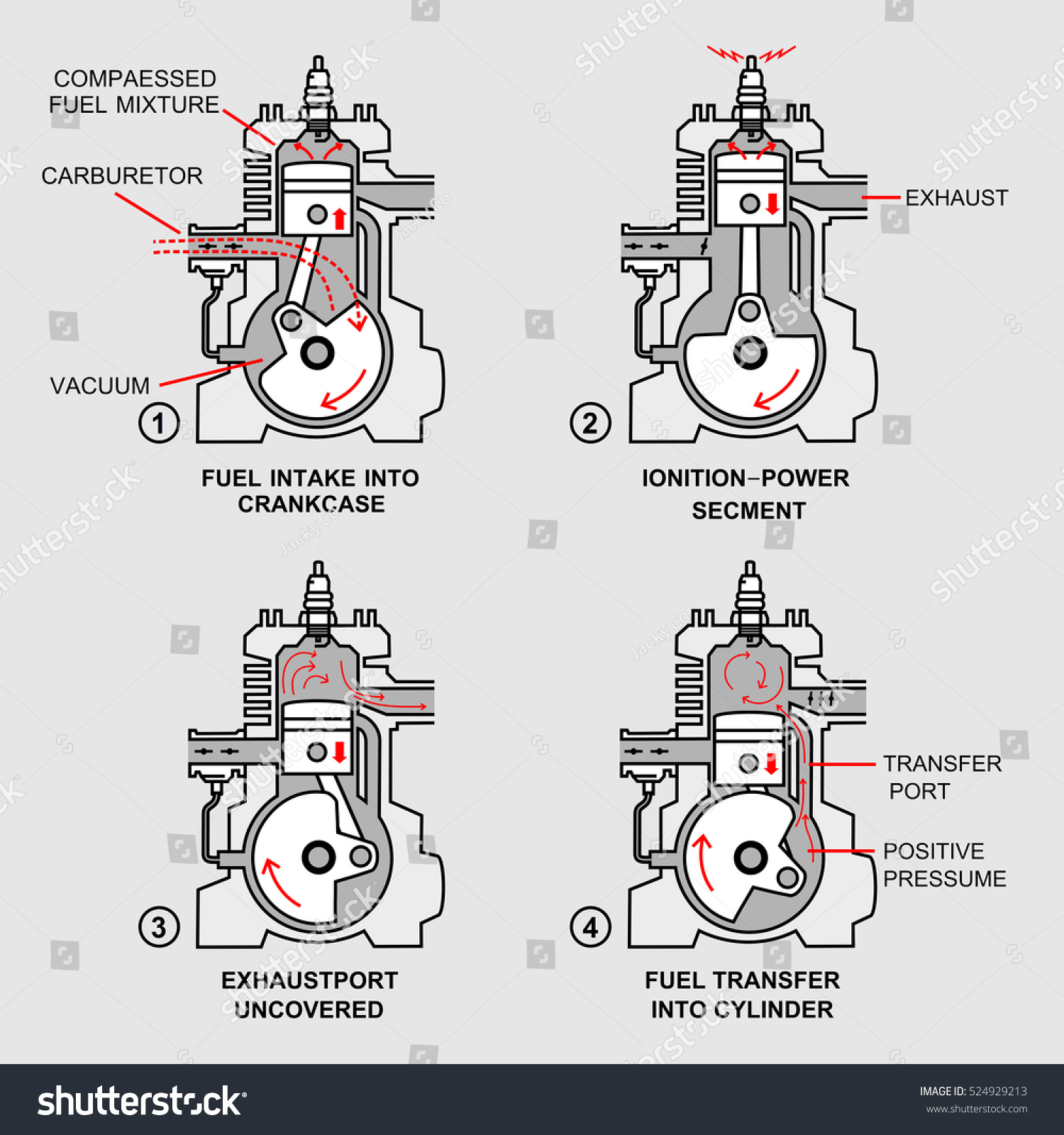 The system of two-stroke engines vector.Two-stroke engine vector.