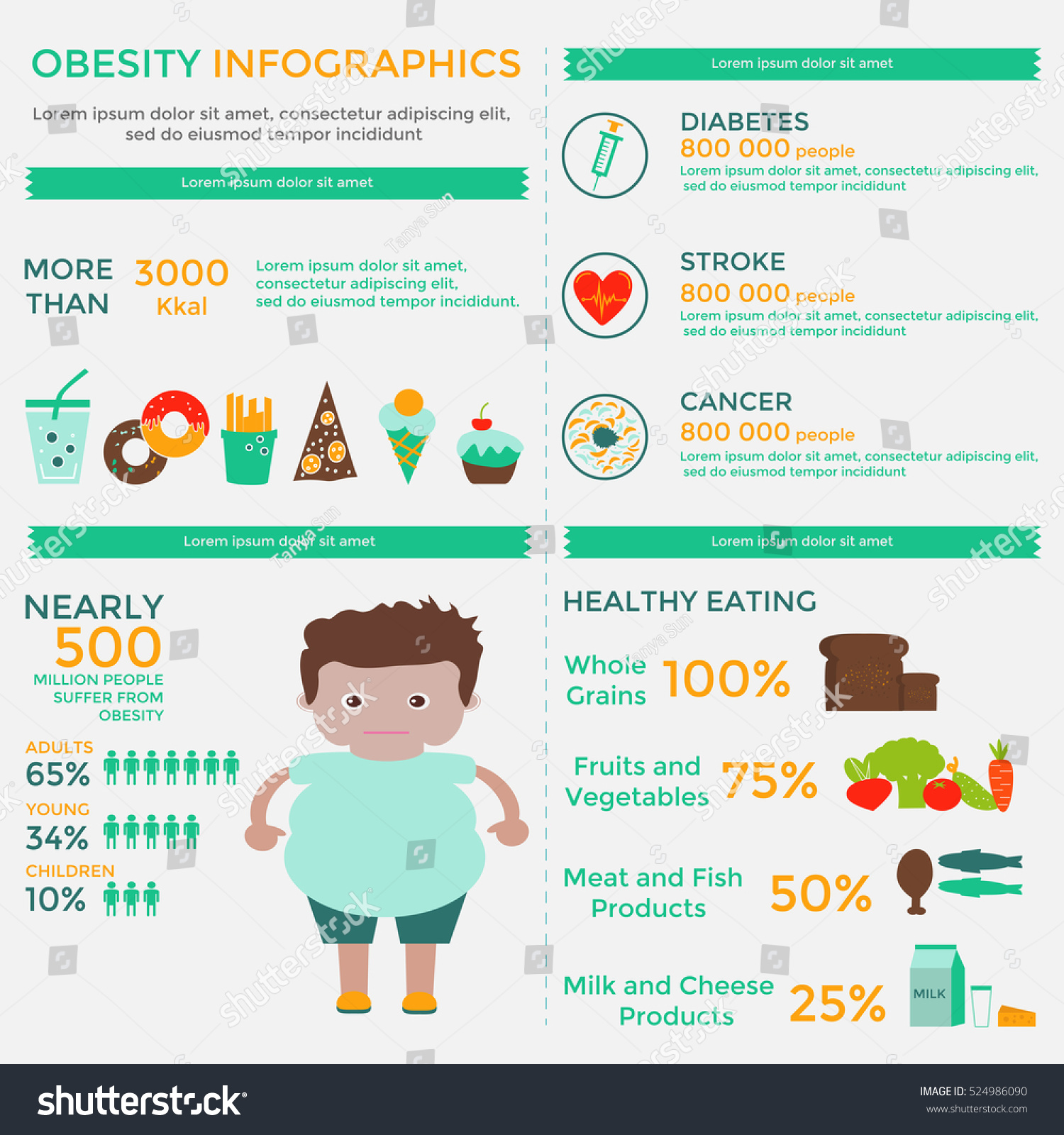 Sedentary Lifestyle: Obesity Infographic Template Fast Food Sedentary Stock