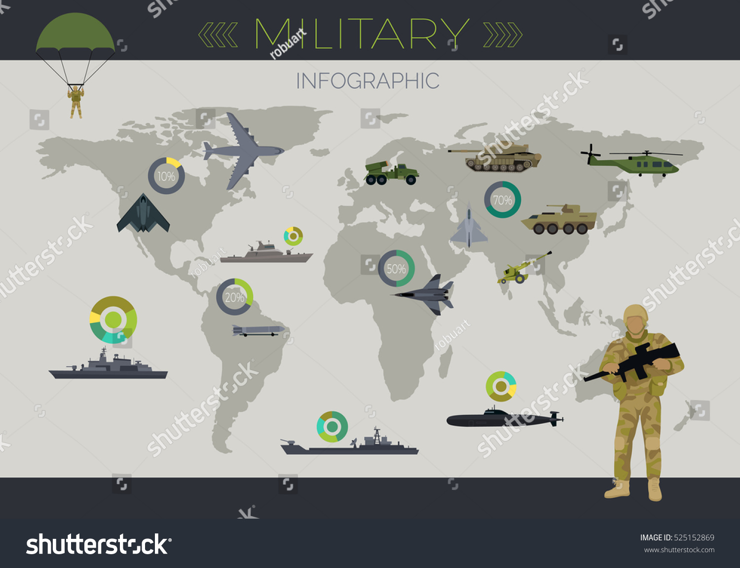 Military Infographic Different Armed Forces Type Stock Vector Diagrams Of With Data And Circular On World Map Flat
