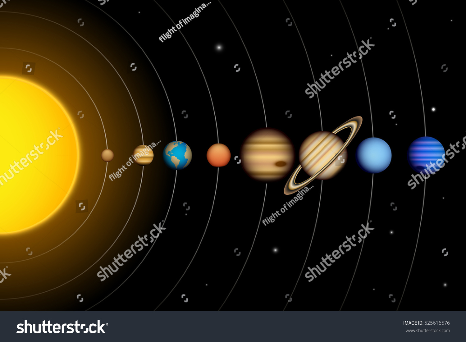 vector solar system planets diagram stock vector royalty free rh shutterstock com diagram of solar system to label diagram of solar system to label