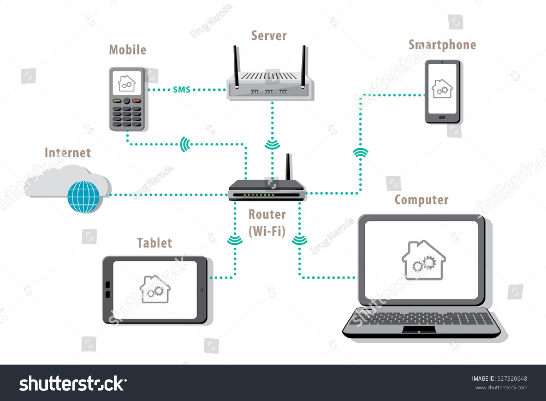 100+ [ Home Server Network Design ]   63 Best Logo Templates ...