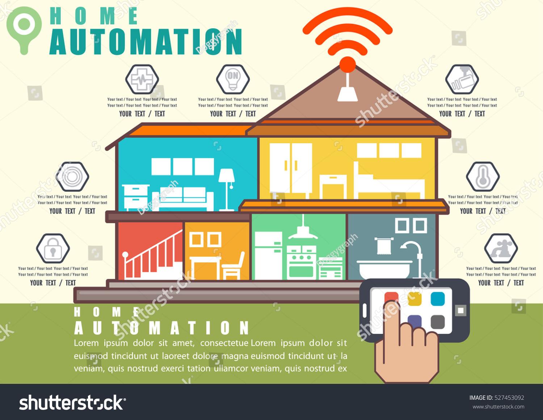 Smart House Technology Automation Home Infographic Smart House Technology Stock Vector