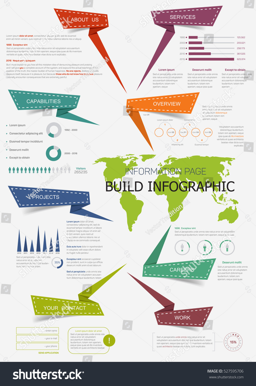 Build infographic world map presentation information stock vector build infographic with world map presentation information page with pie chart step diagram and gumiabroncs Gallery