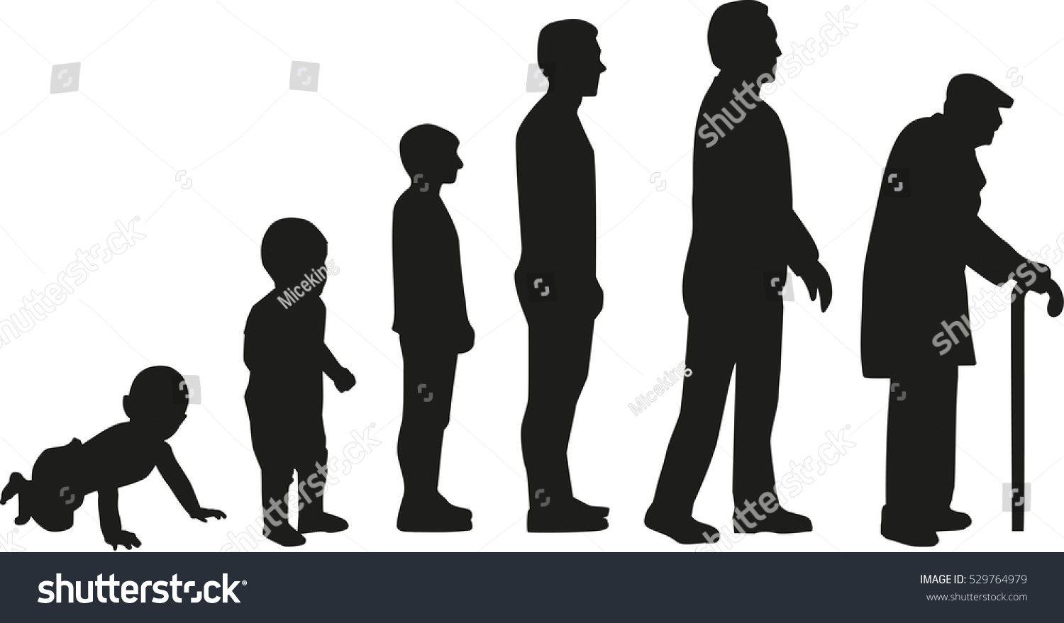 Evolution Of Man Free Clipart Evoluci Are We Born With